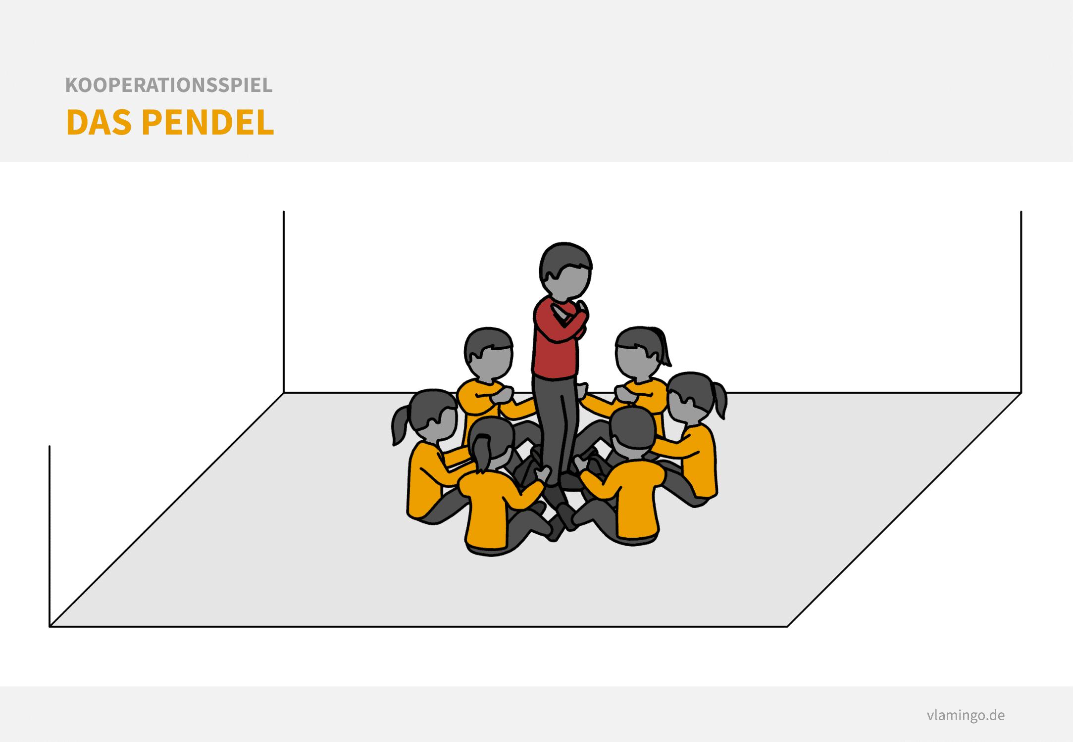 Kooperationsspiel: Das Pendel