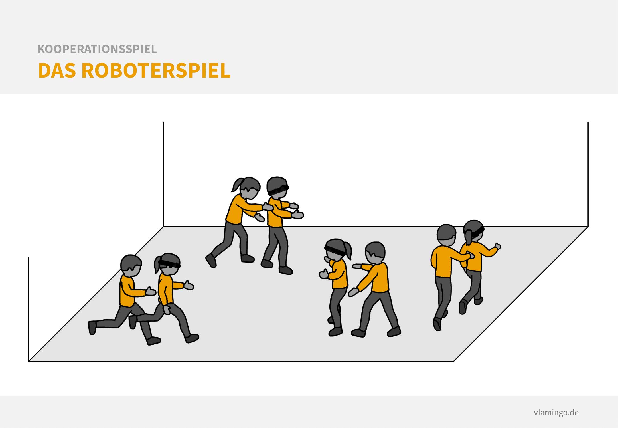 Kooperationsspiel: Das Roboterspiel