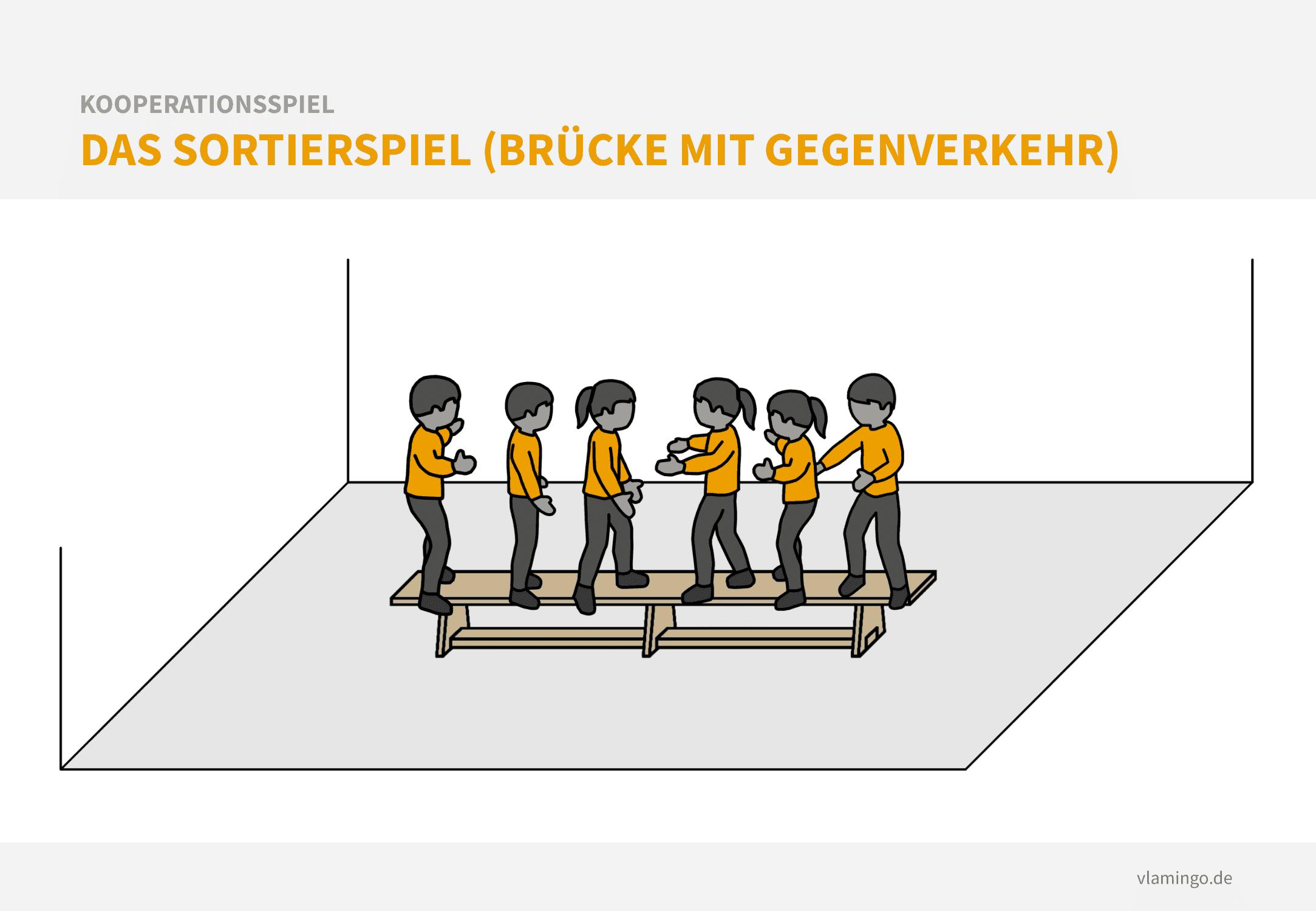 Kooperationsspiel: Das Sortierspiel - Brücke mit Gegenverkehr