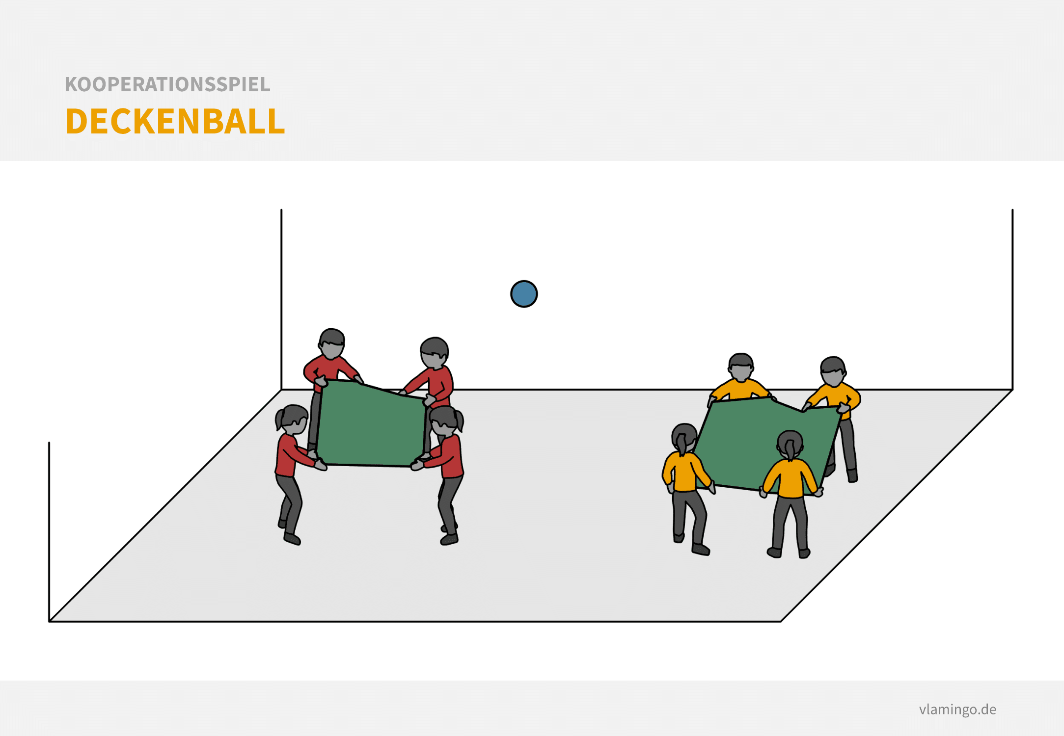 Kooperationsspiel: Deckenball