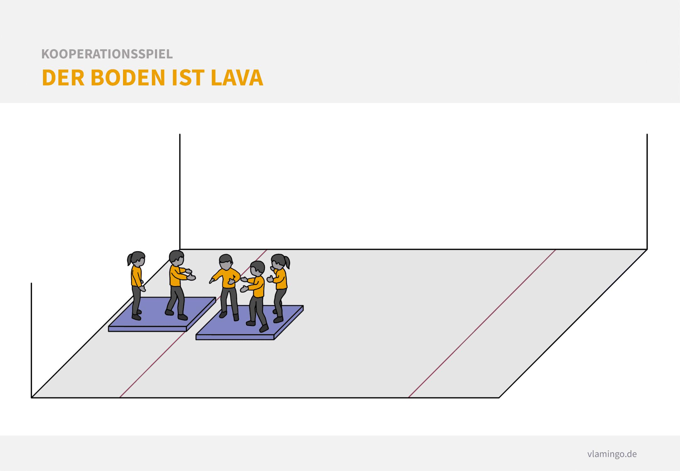 Kooperationsspiel: Der Boden ist Lava