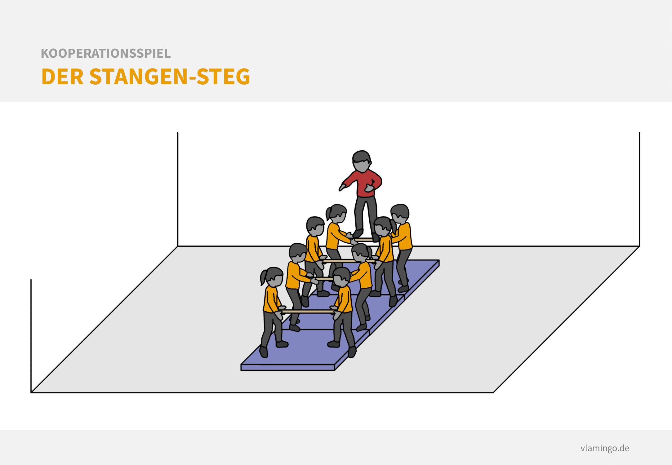 Kooperationsspiel: Der Stangen-Steg