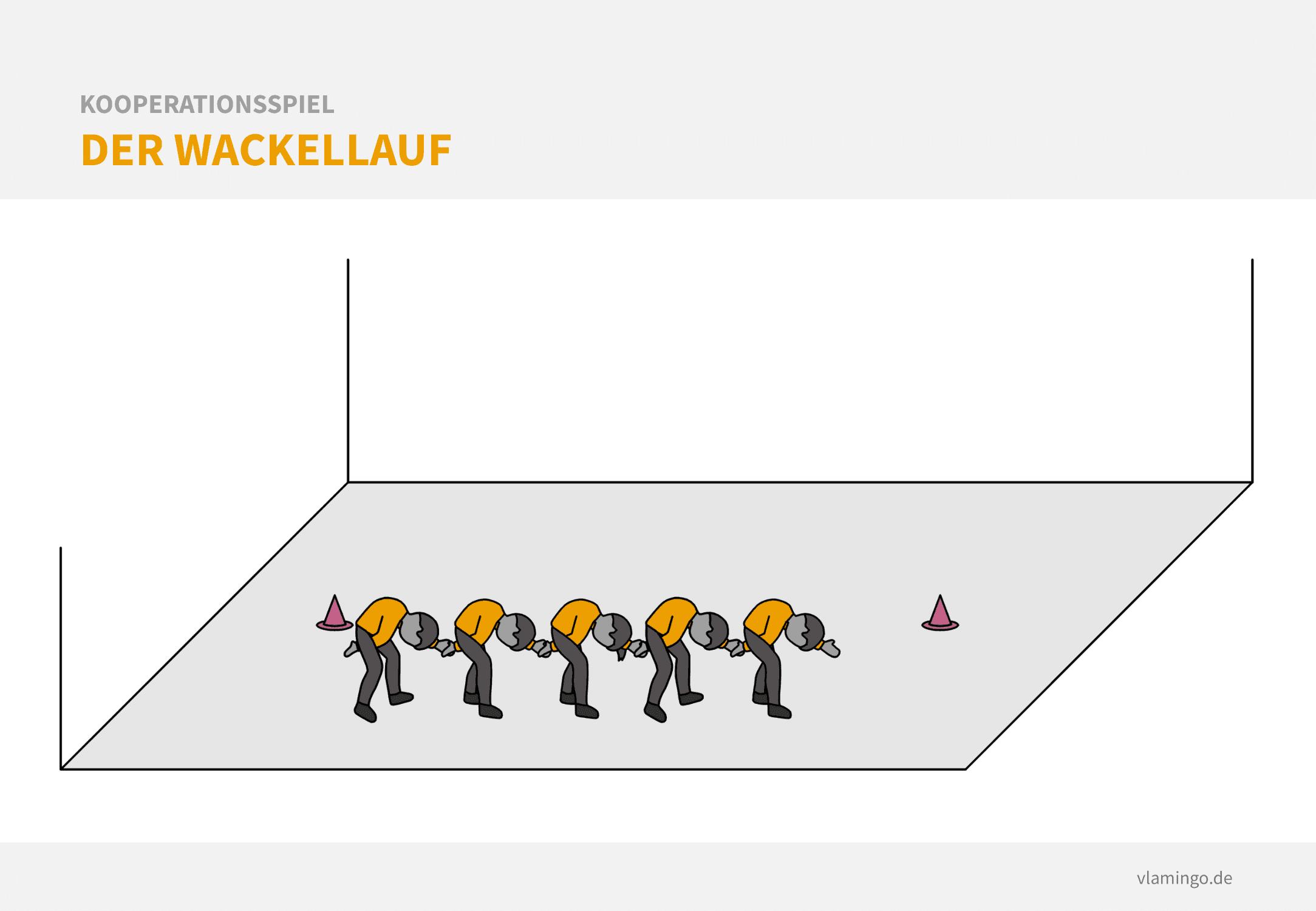 Kooperationsspiel: Der Wackellauf