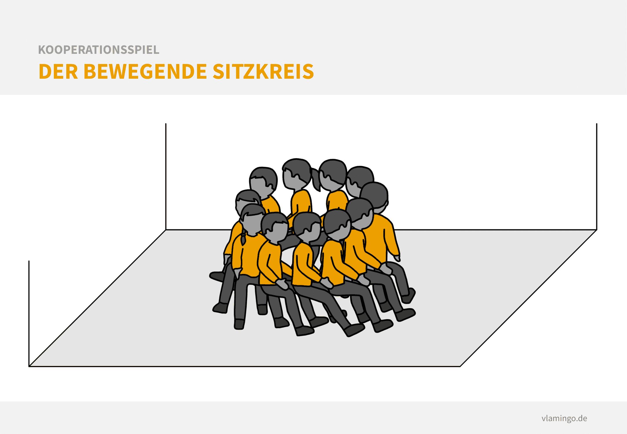 Kooperationsspiel: Der bewegende Sitzkreis