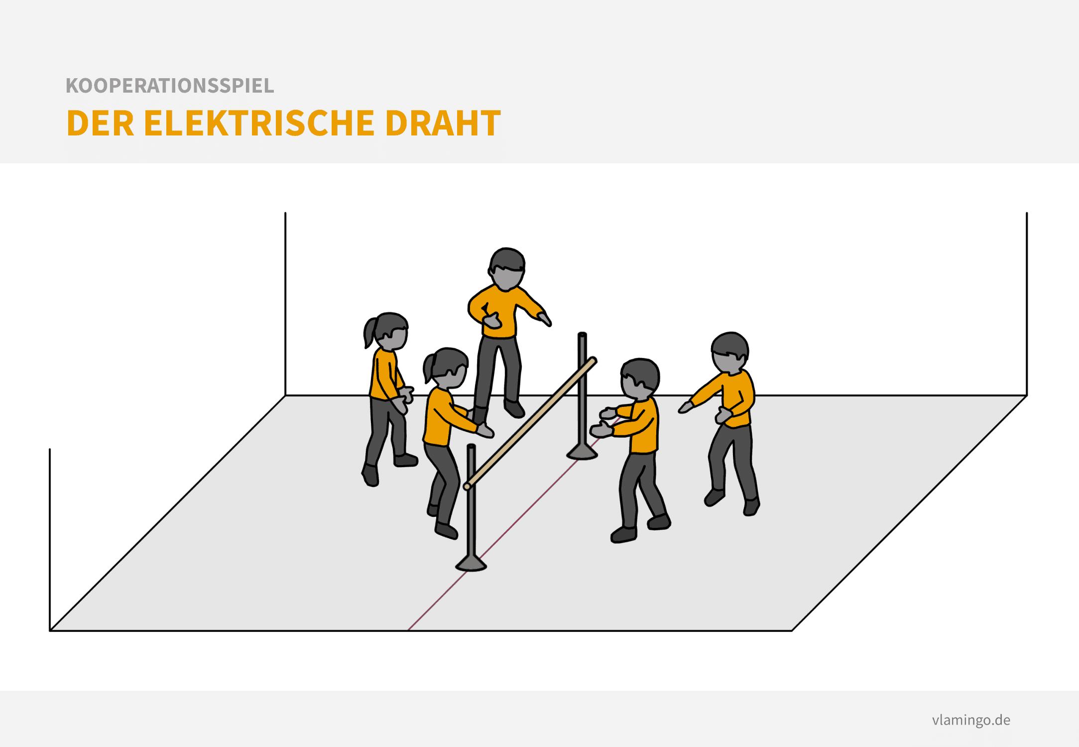 Kooperationsspiel: Der elektrische Draht