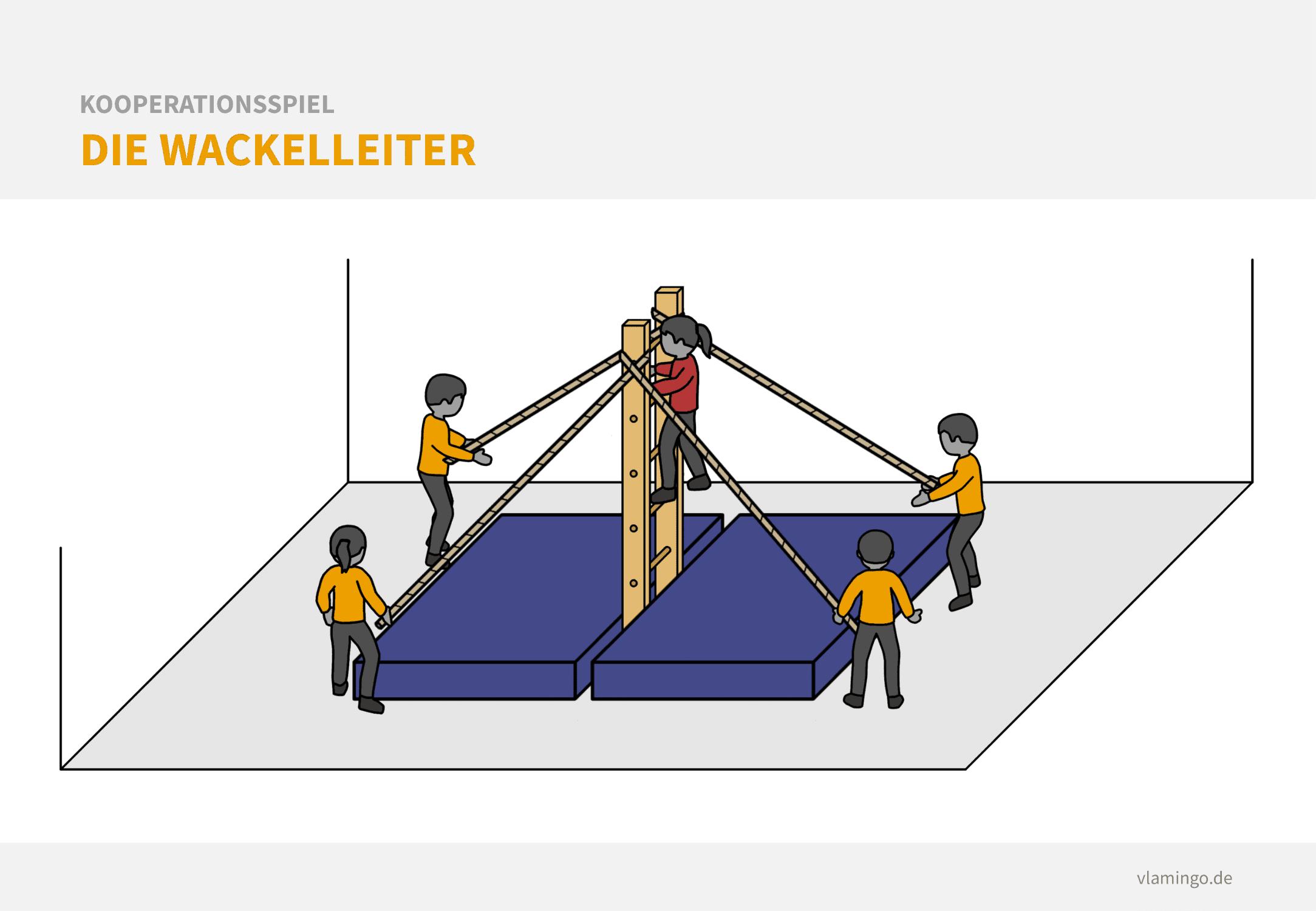 Kooperationsspiel: Die Wackelleiter