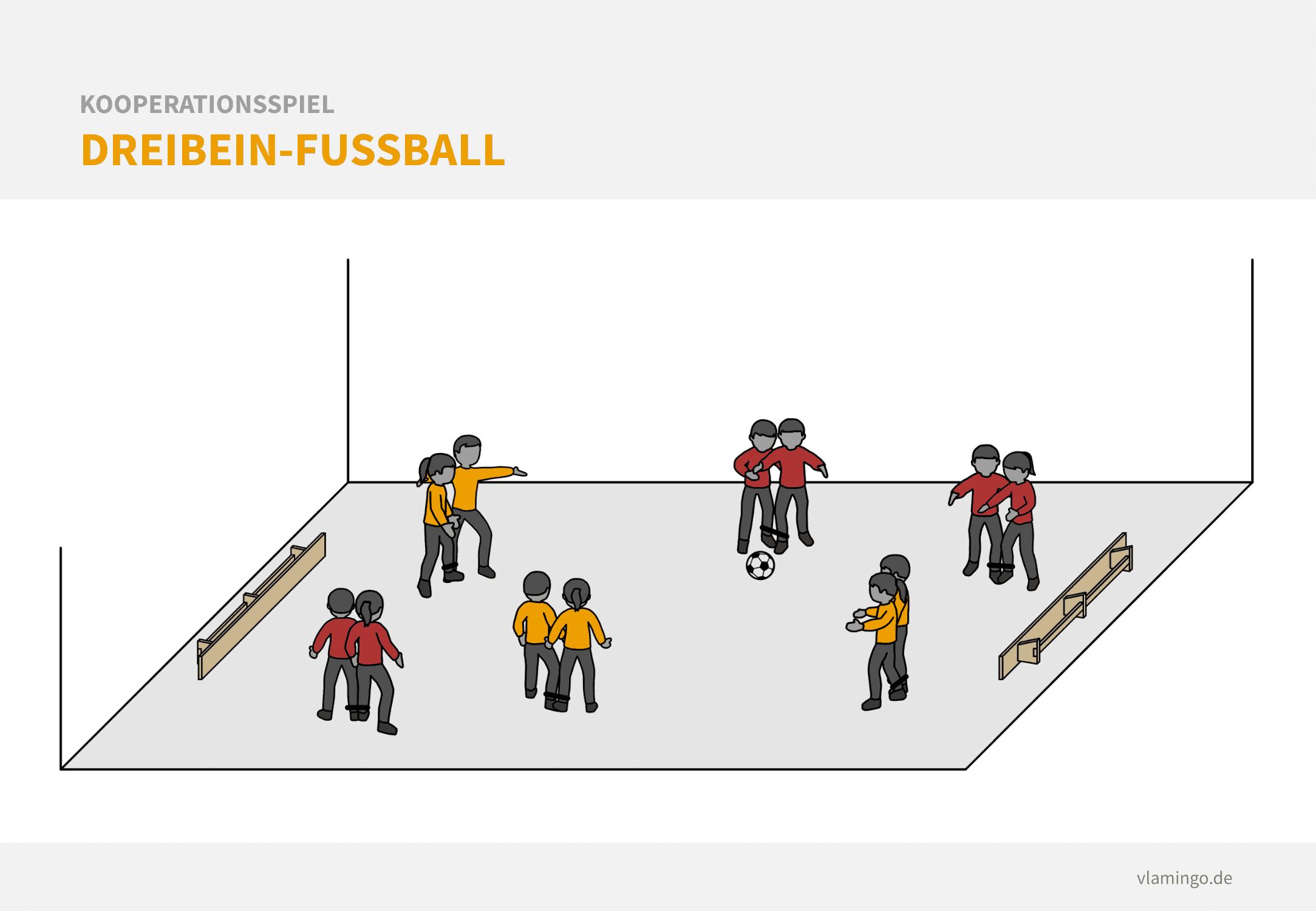 Kooperationsspiel: Dreibein-Fußball