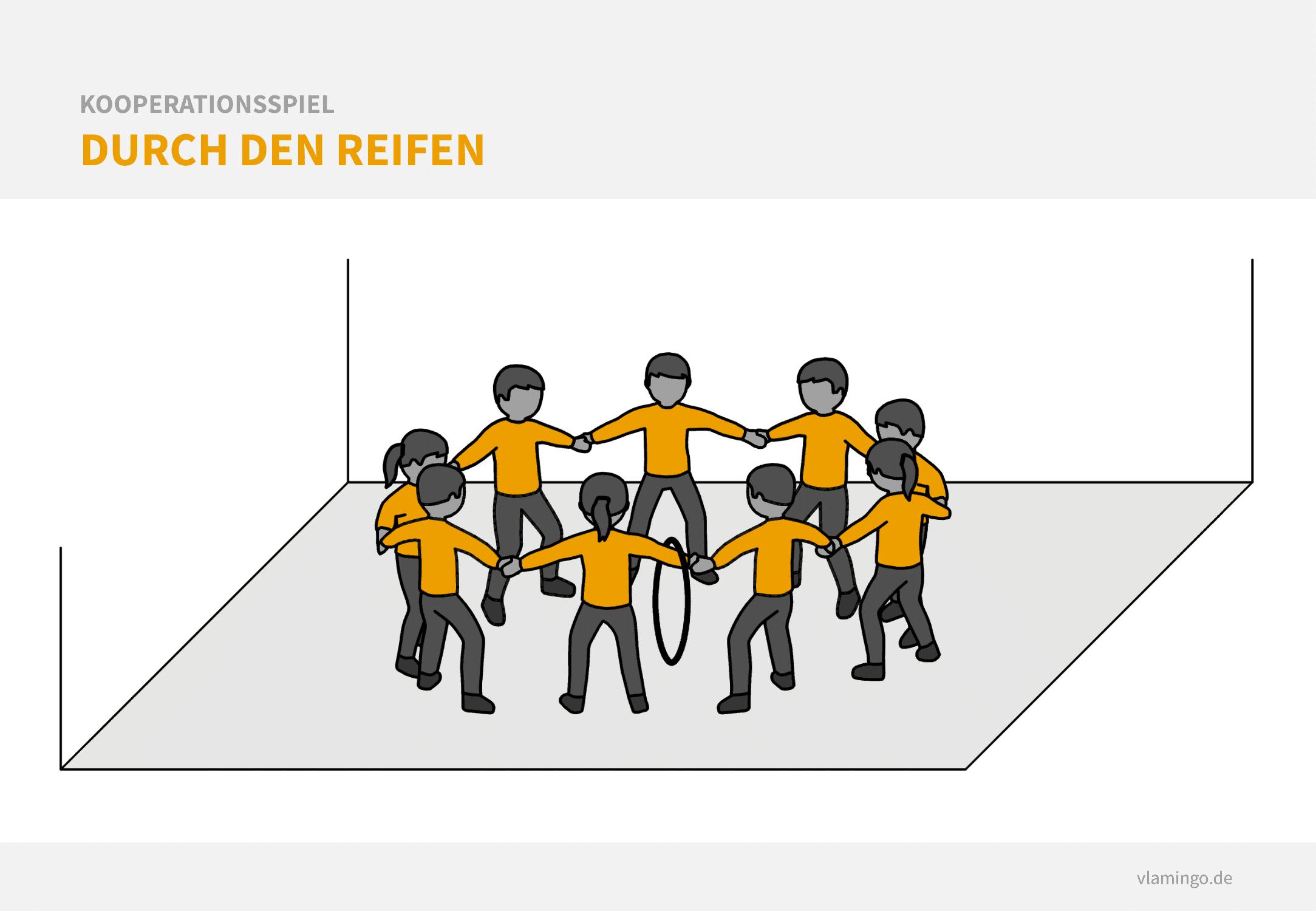 Kooperationsspiel: Durch den Reifen