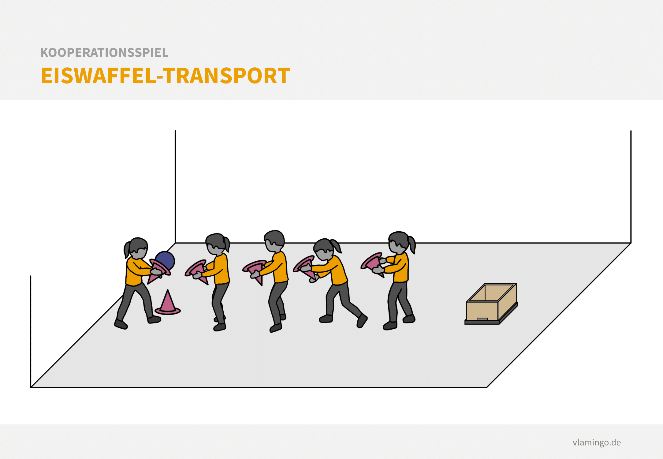 Kooperationsspiel: Eiswaffel-Transport