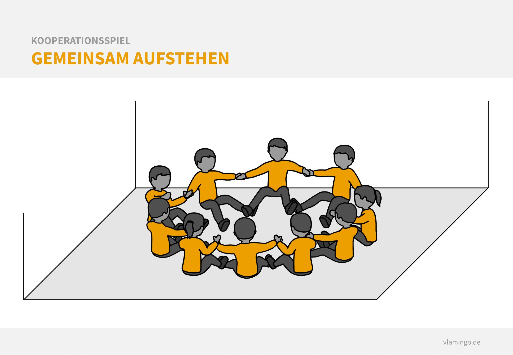 Kooperationsspiel: Gemeinsam aufstehen