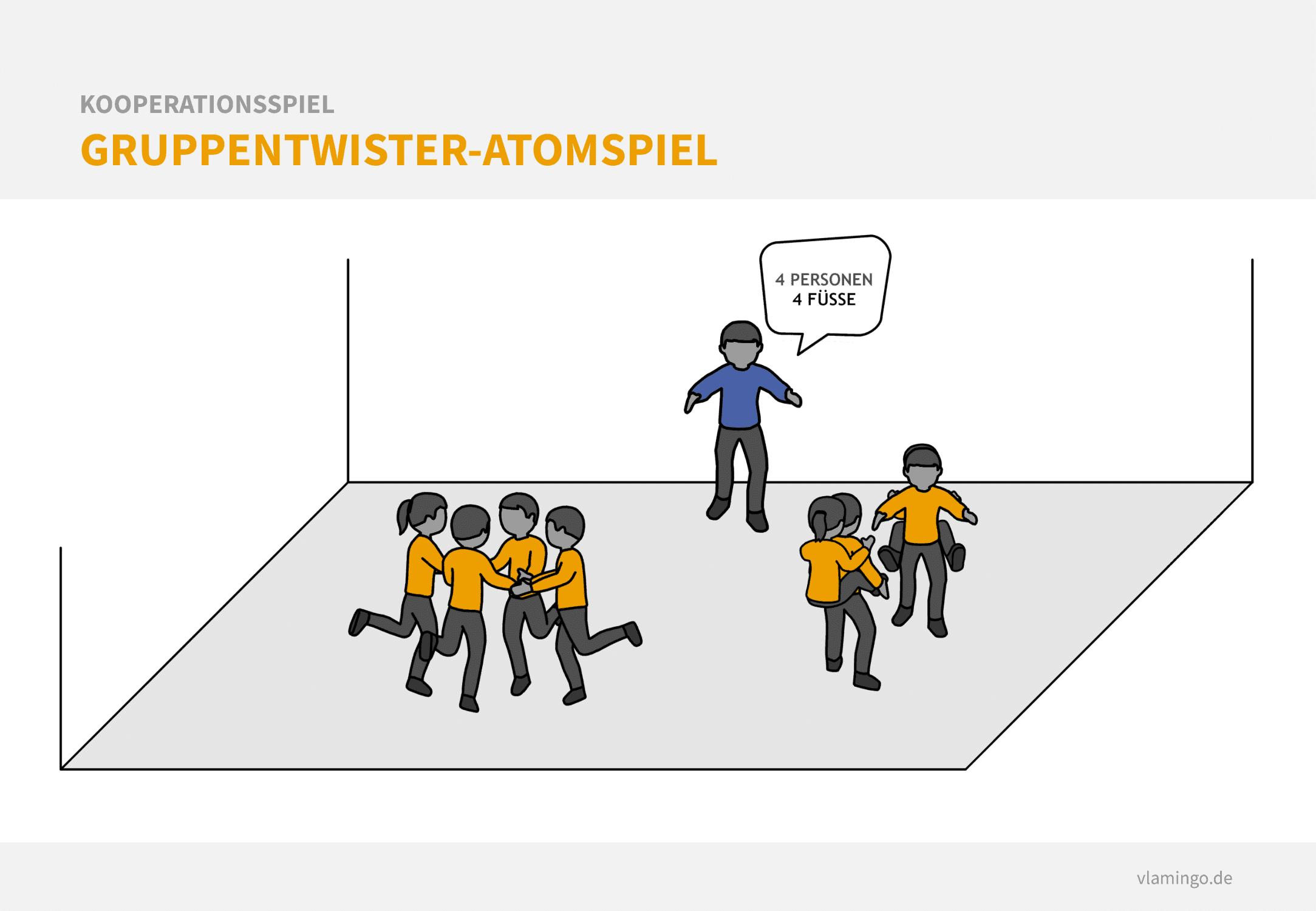 Kooperationsspiel: Gruppentwister - Atomspiel
