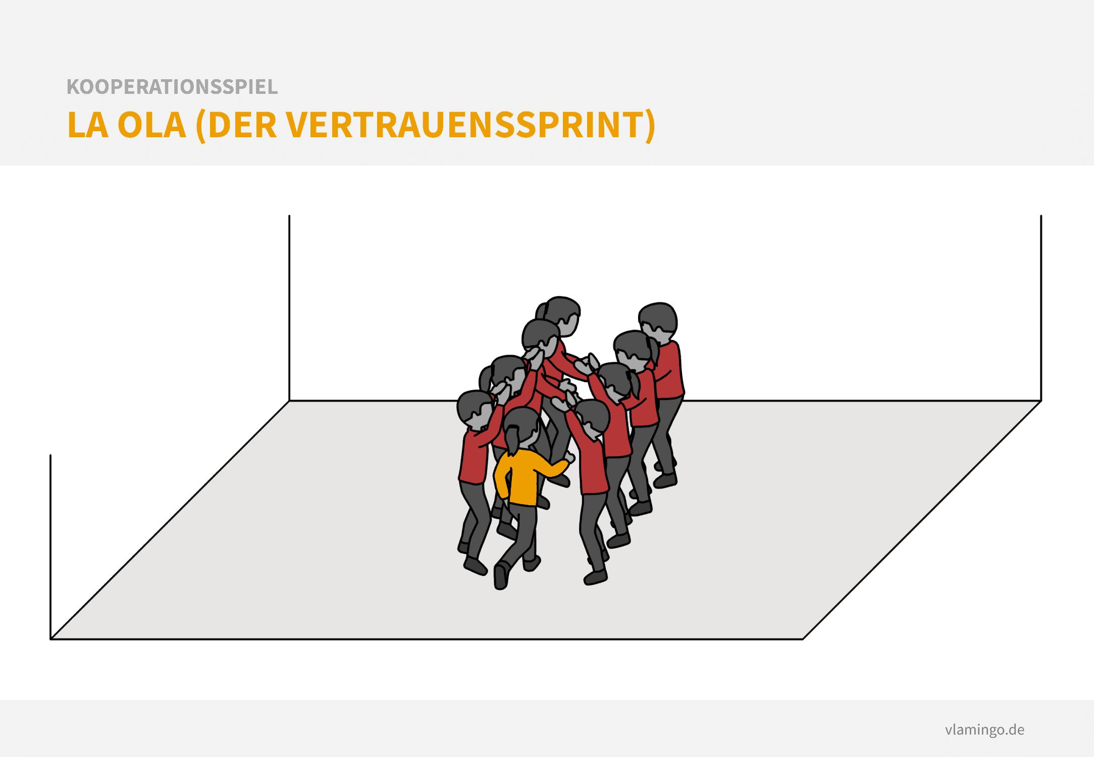 Kooperationsspiel: La Ola (Der Vertrauenssprint)