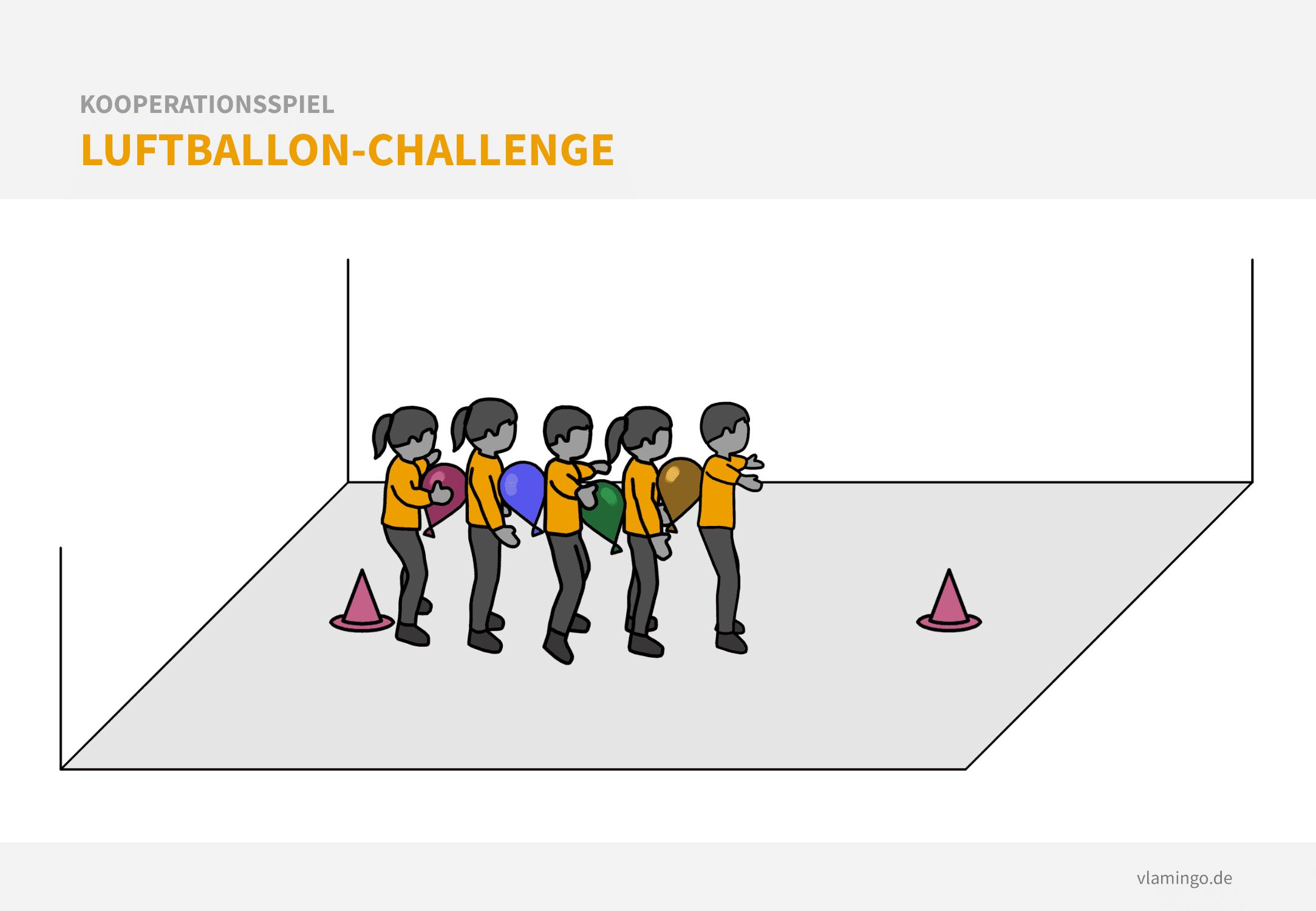 Kooperationsspiel: Luftballon-Challenge