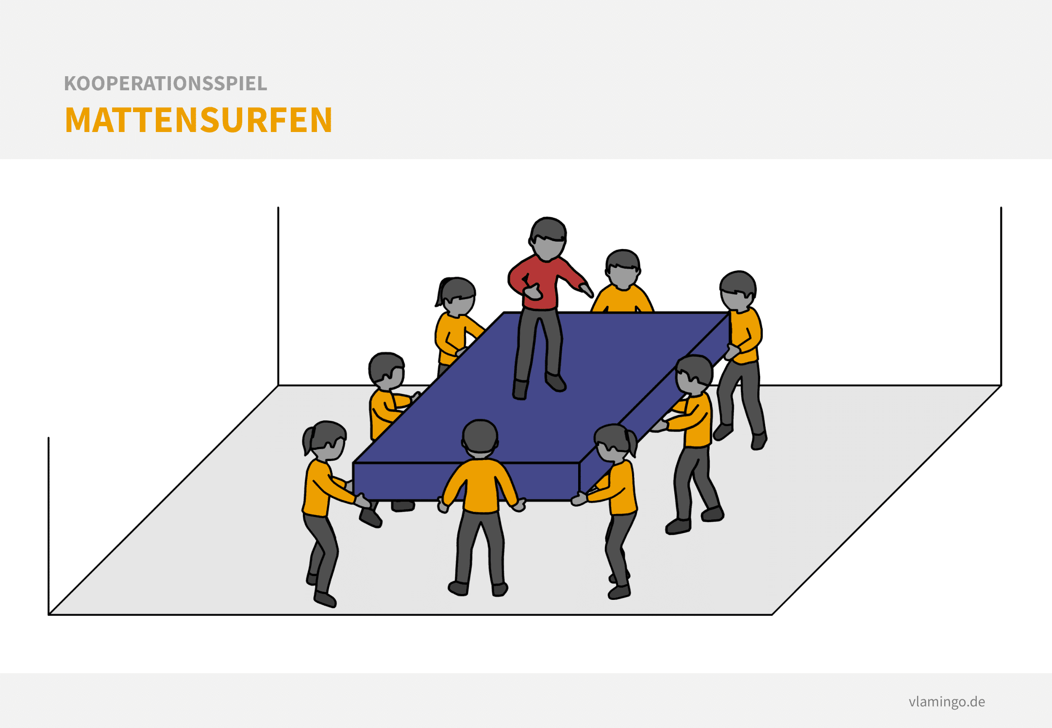 Kooperationsspiel: Mattensurfen