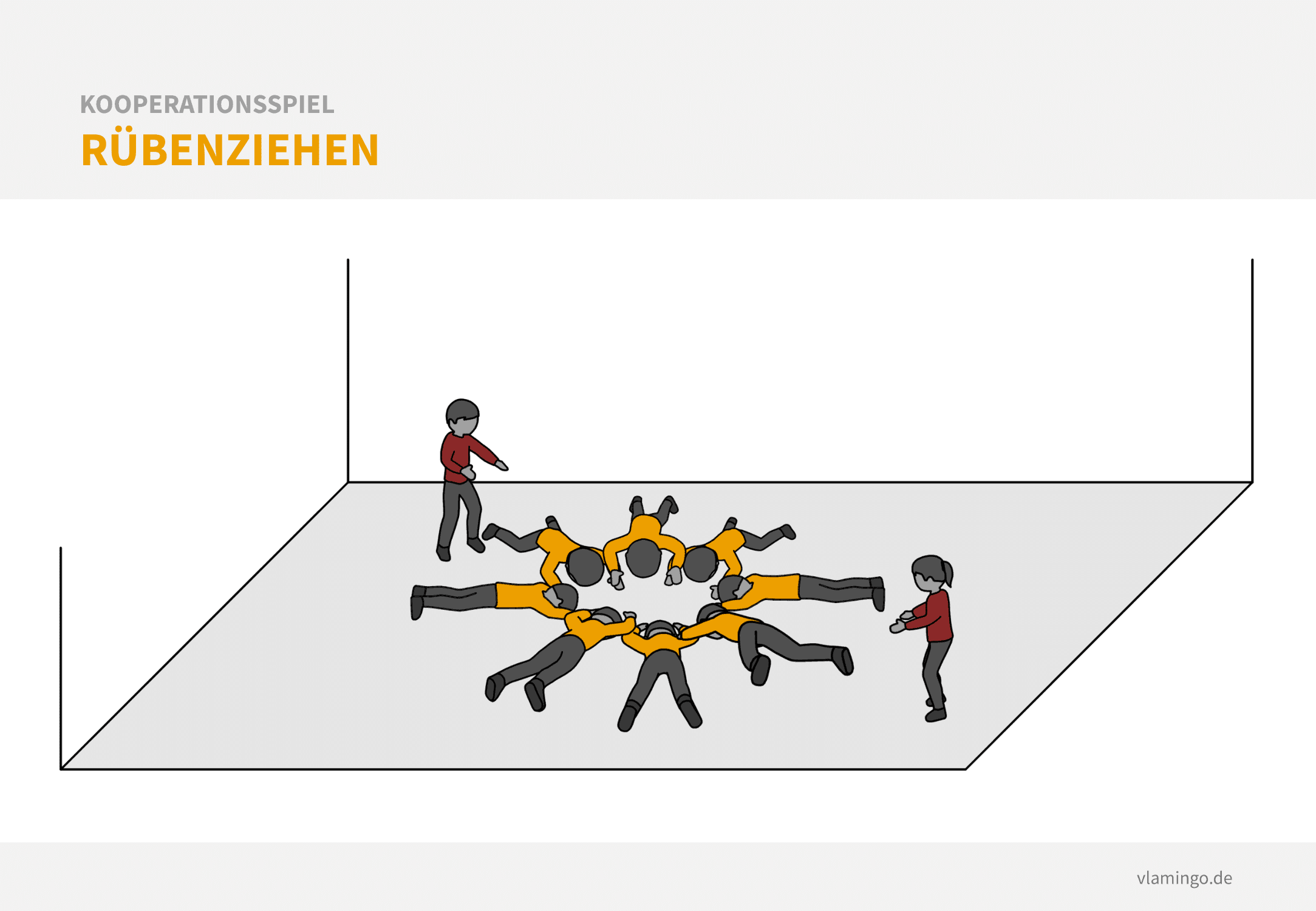 Kooperationsspiel: Rübenziehen