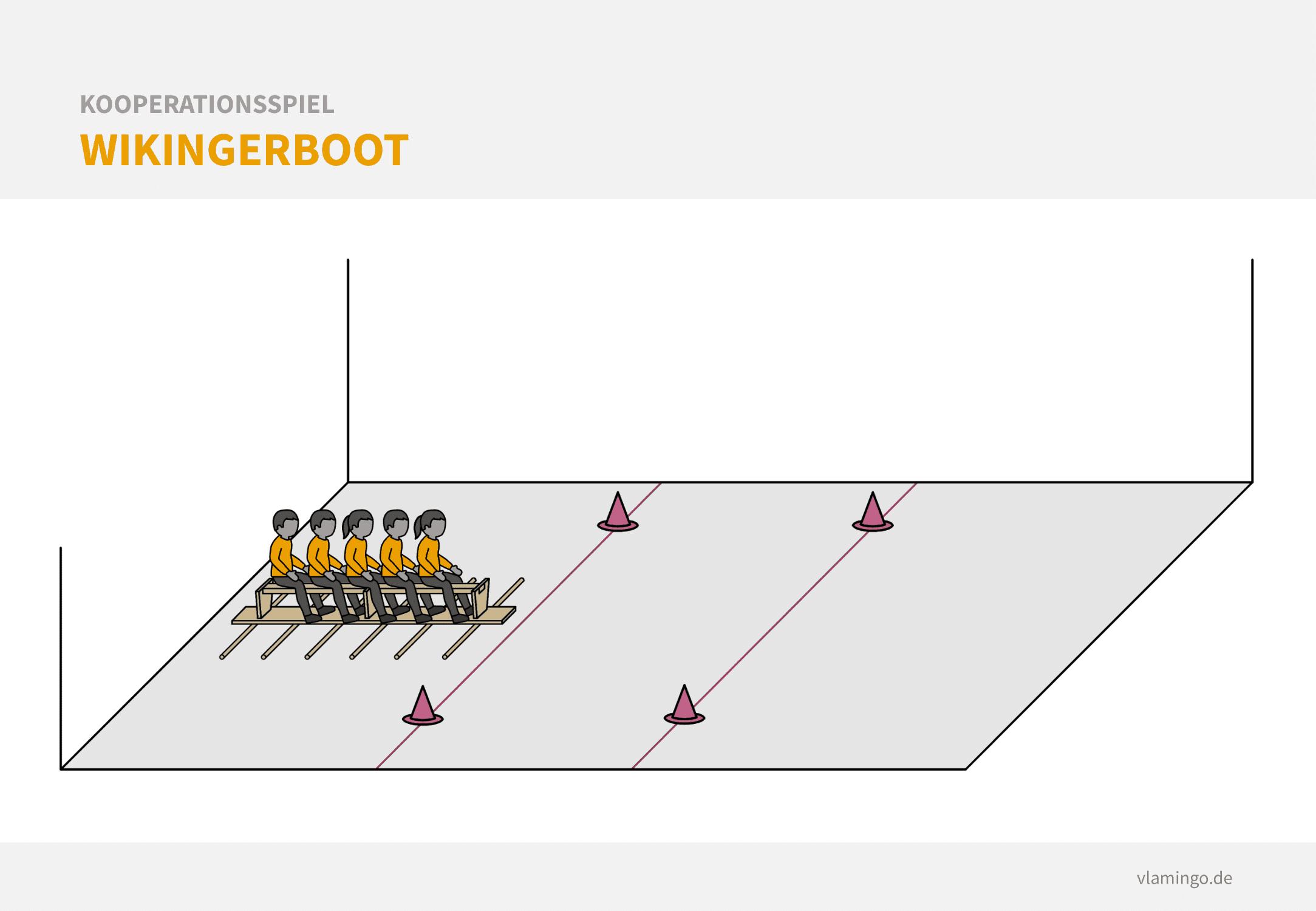 Kooperationsspiel: Wikingerboot