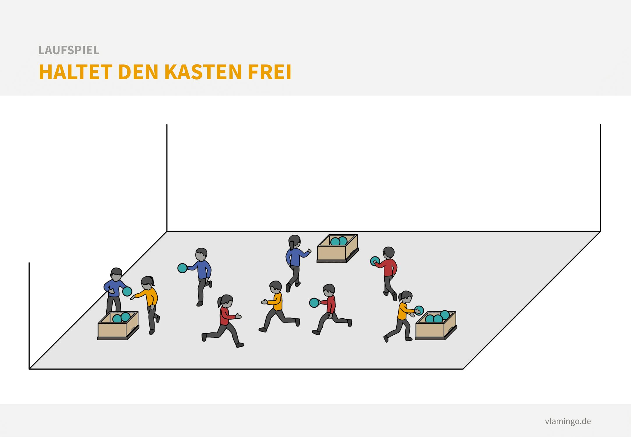 Laufspiel - Haltet den Kasten frei