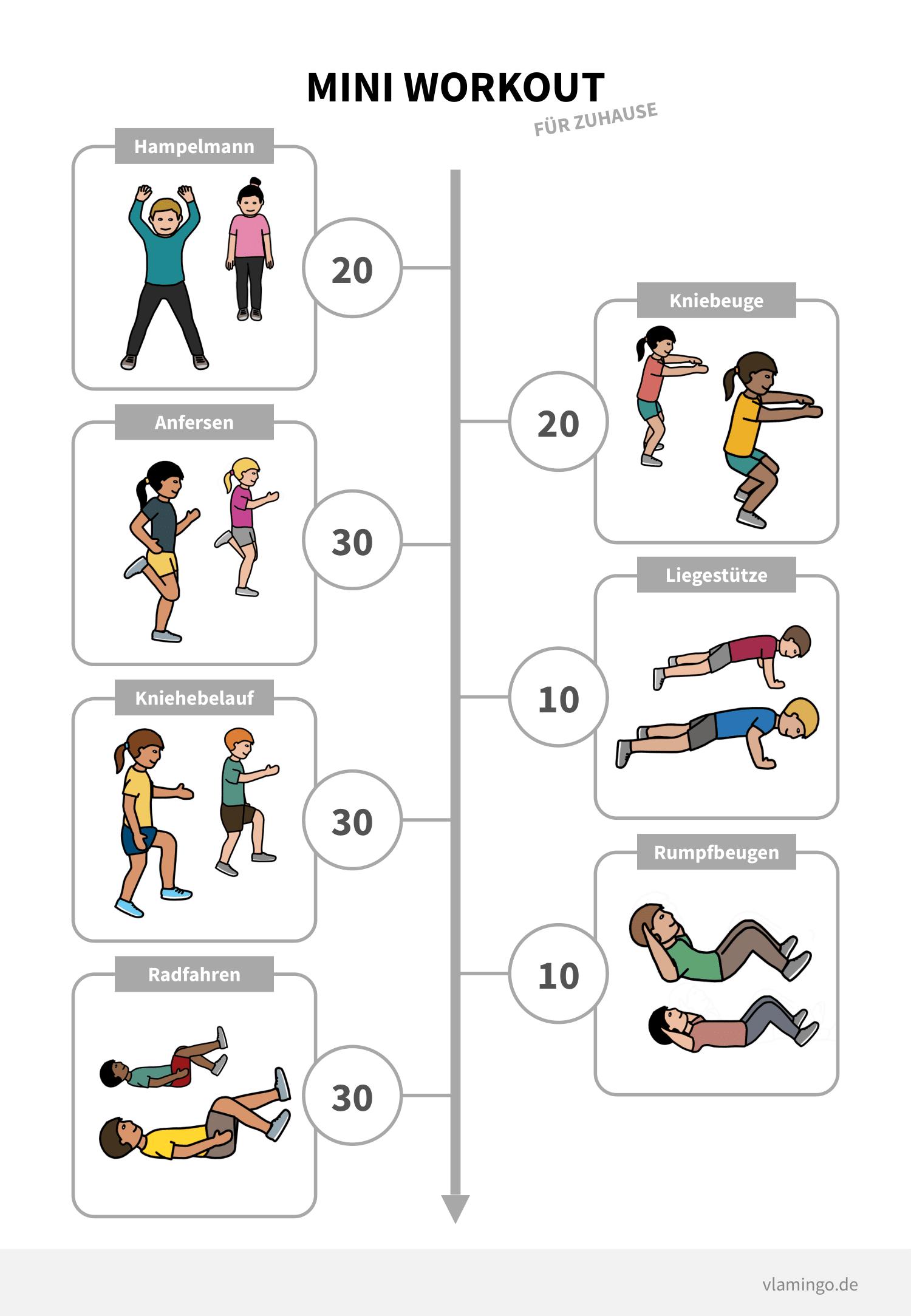 Mini-Workout für Zuhause - Ablauf mit Wiederholungen