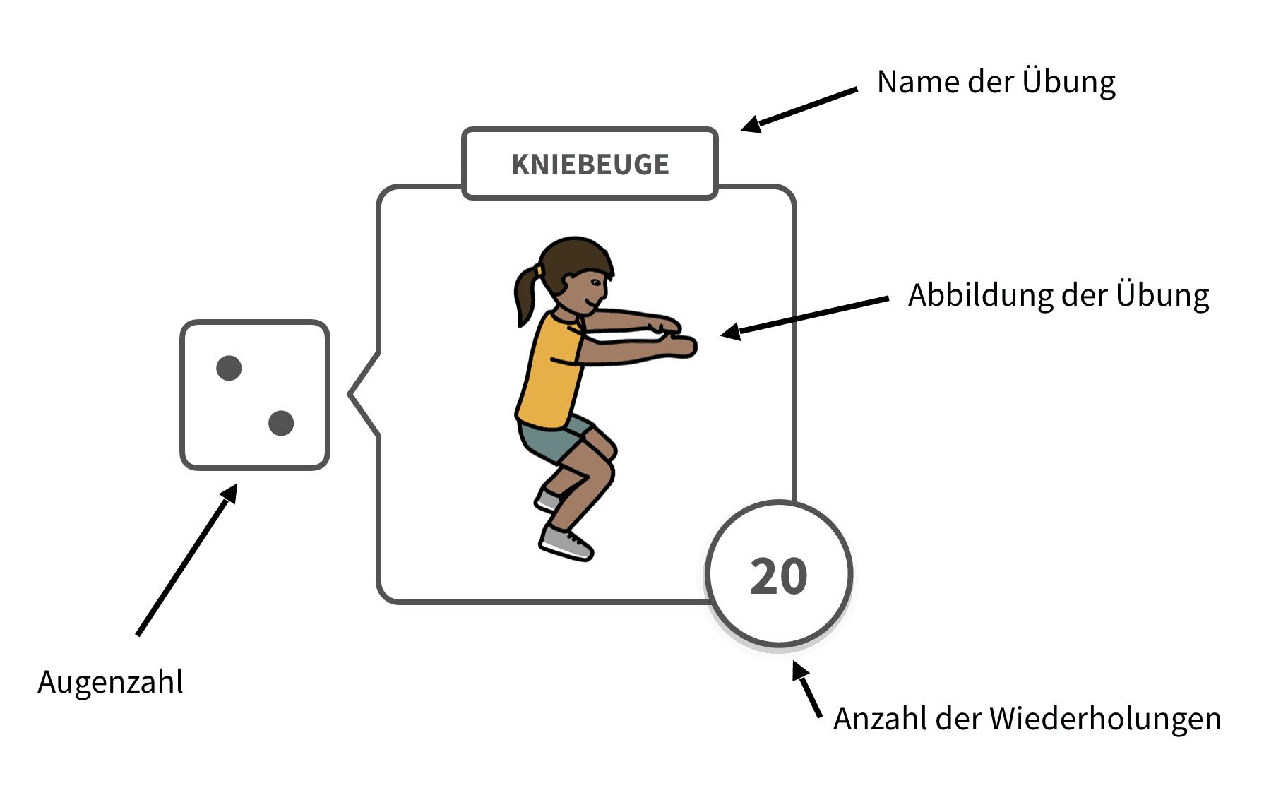 Anleitung - Workout