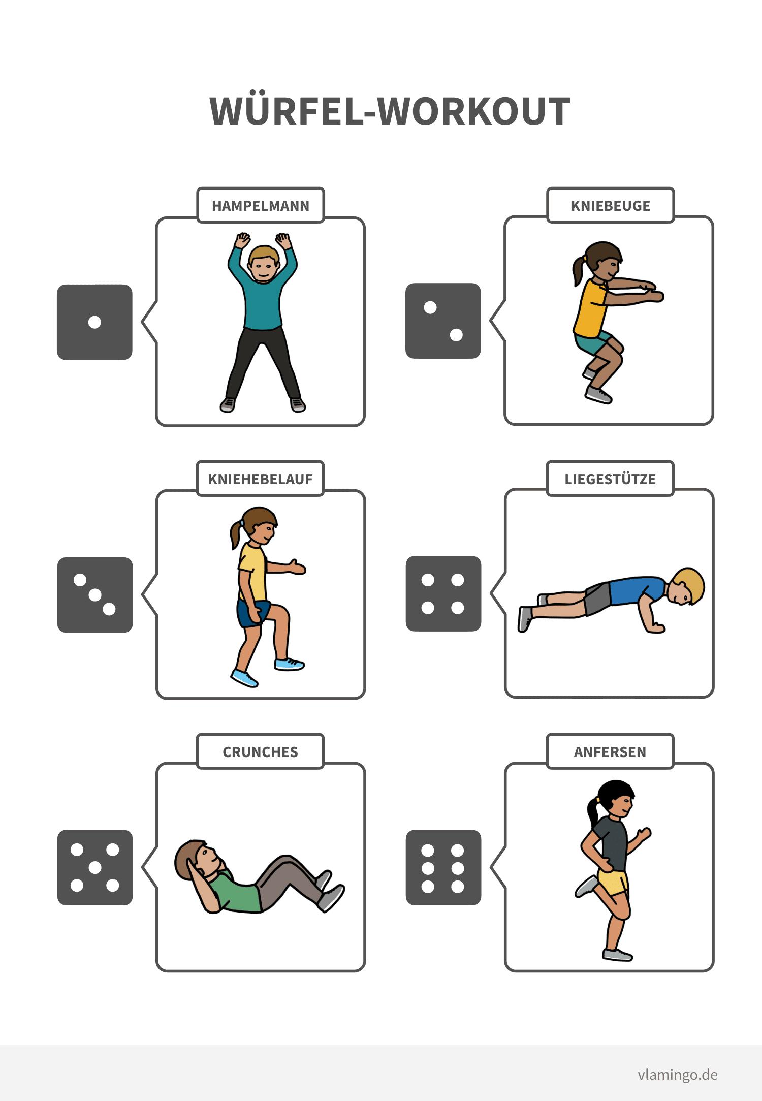 Würfel-Workout für Zuhause und für den Unterricht - Ablauf
