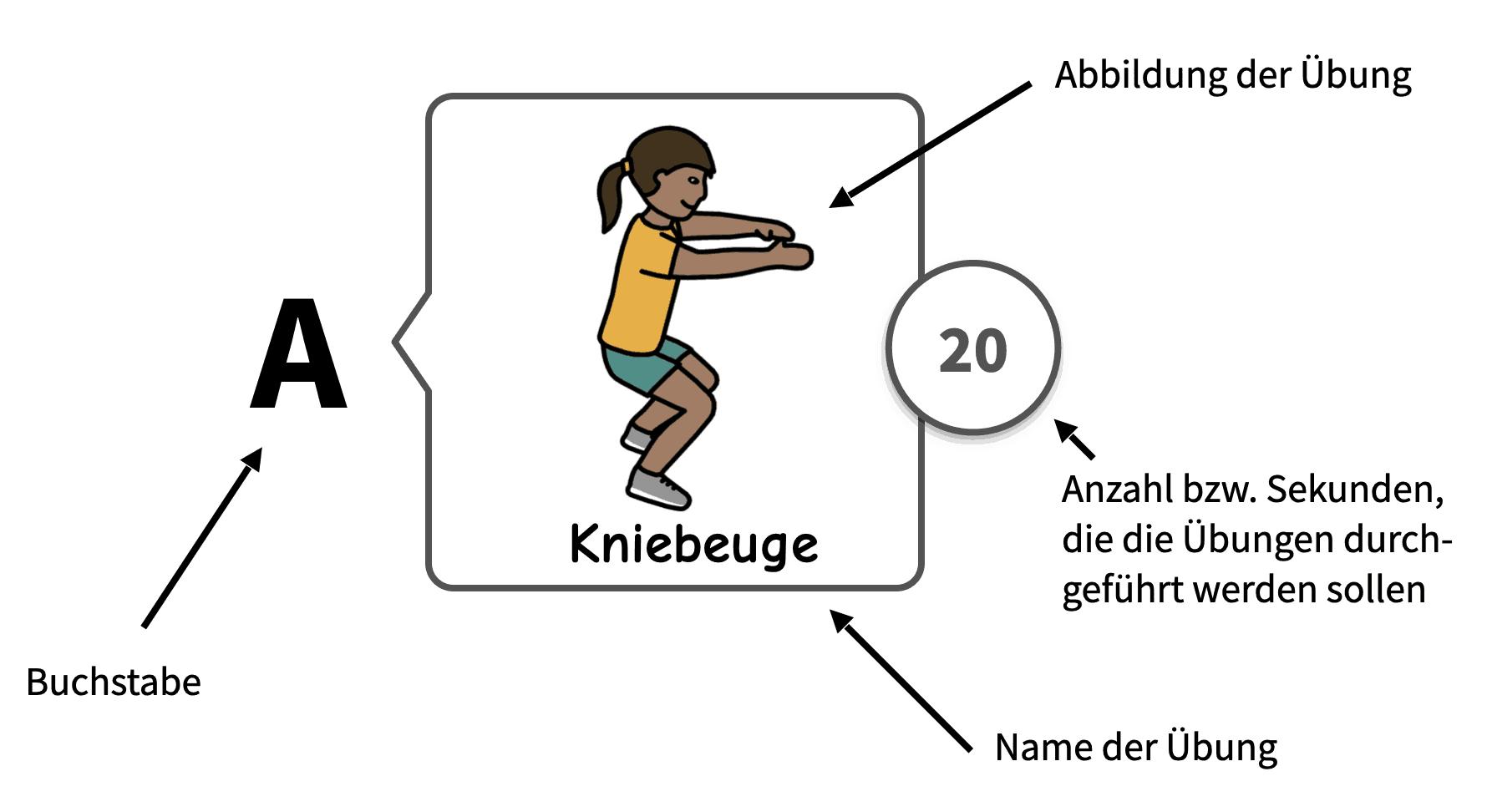 Anleitung - Buchstaben-Workout