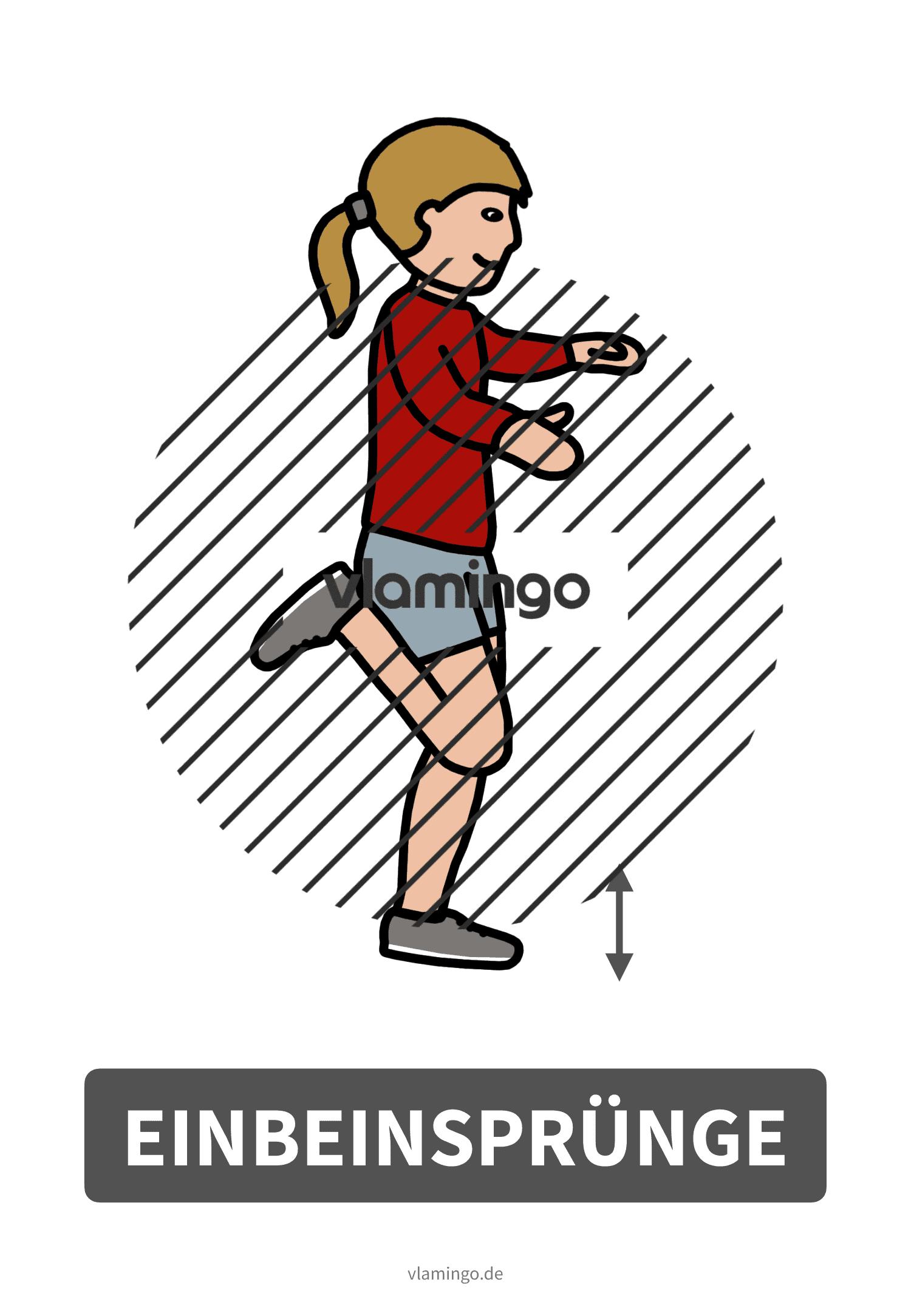Bewegungskarte - Einbeinsprünge