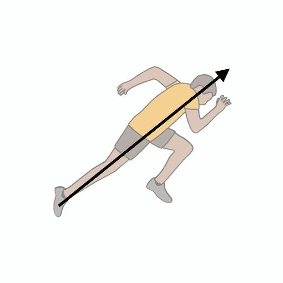 Tiefstart (Bewegungsanalyse) - Leichtathletik