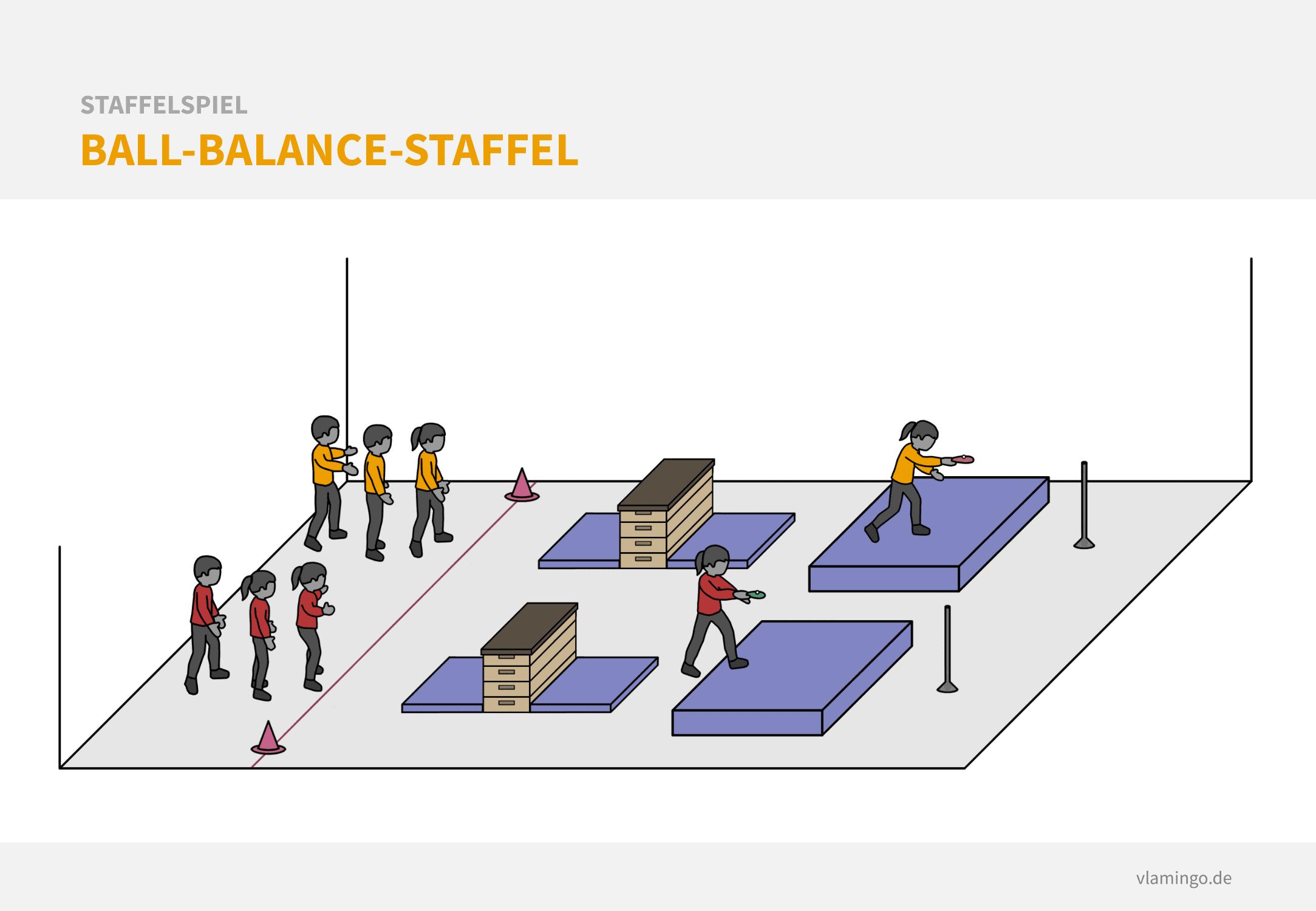 Staffelspiel - Ball-Balance-Staffel