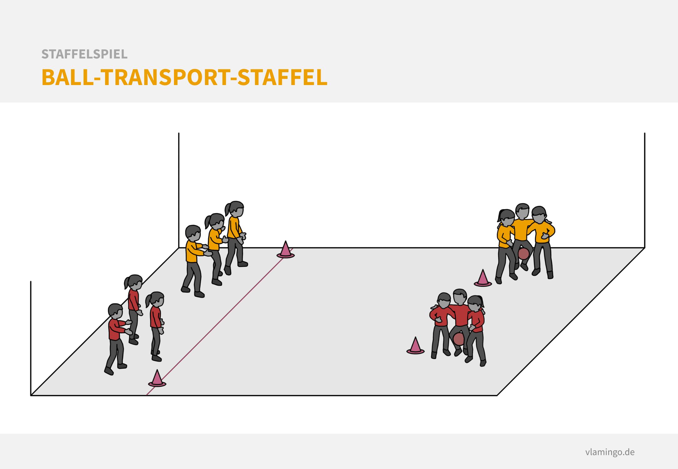 Staffelspiel - Ball-Transport-Staffel