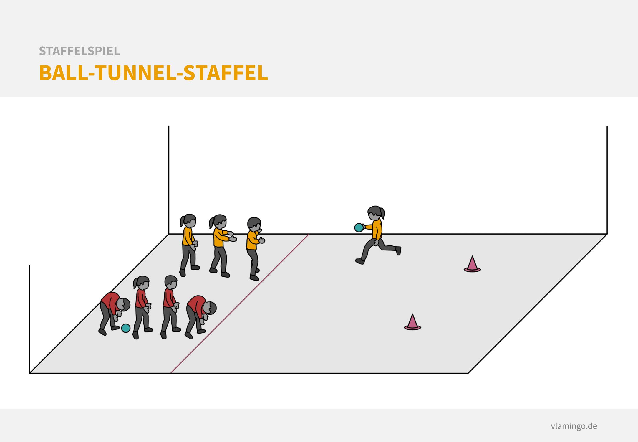 Staffelspiel - Ball-Tunnel-Staffel