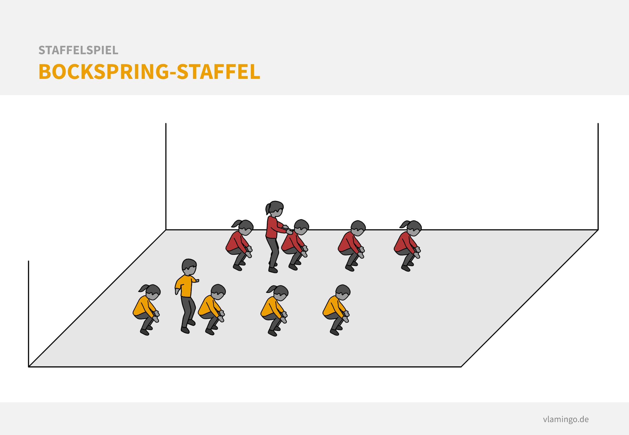 Staffelspiel - Bockspring-Staffel