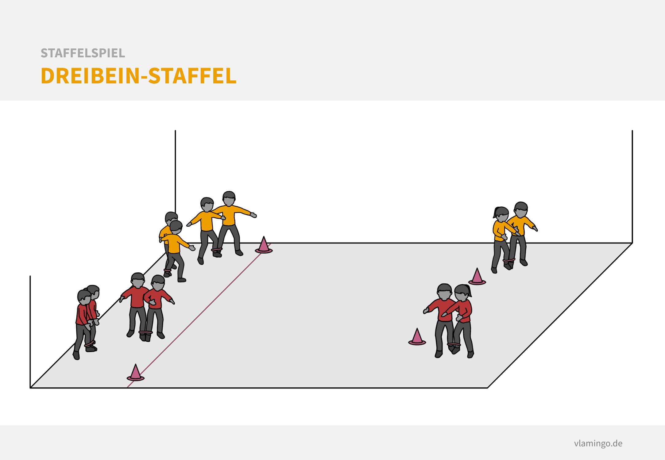 Staffelspiel - Dreibein-Staffel