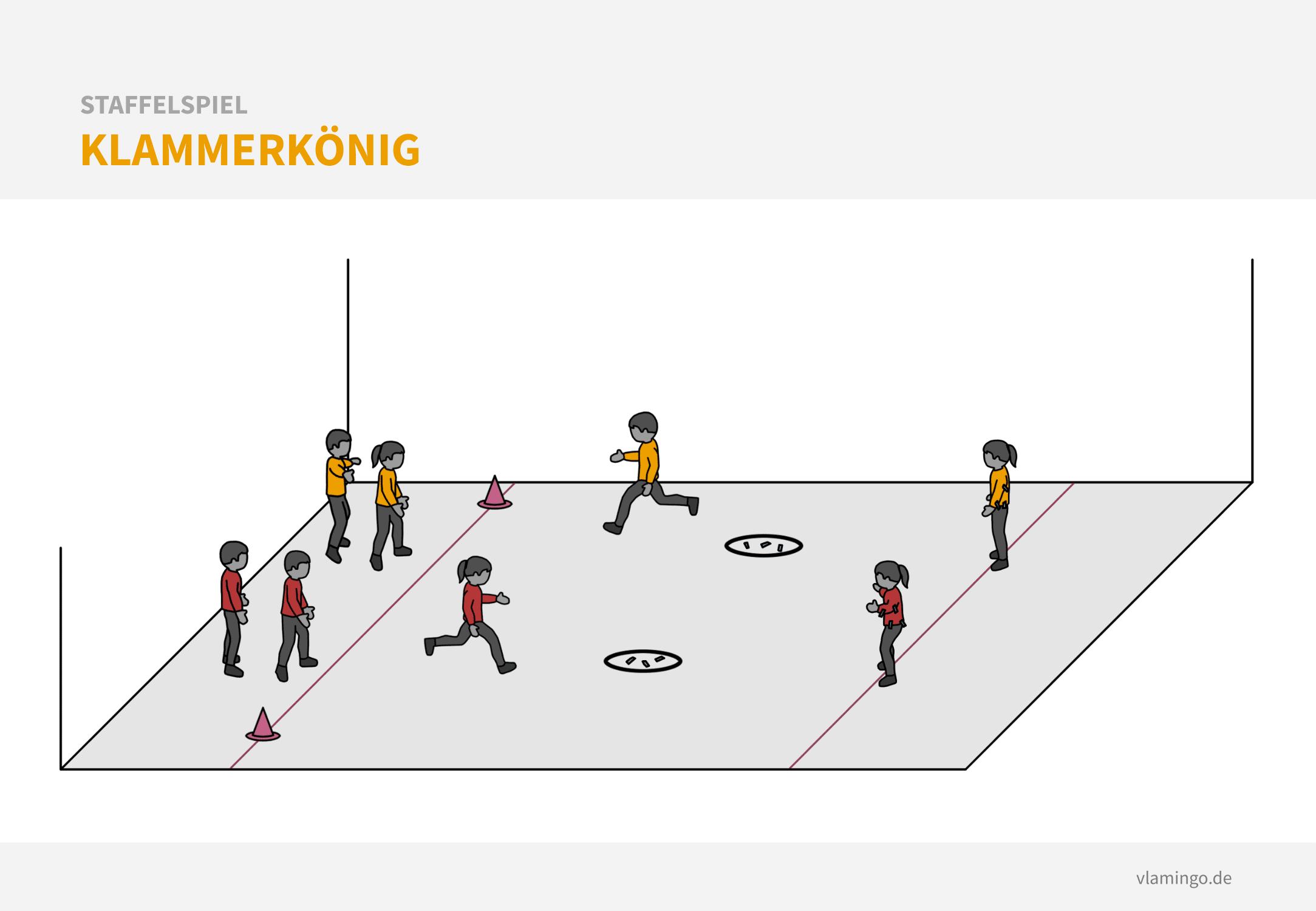 Staffelspiel - Klammerkönig