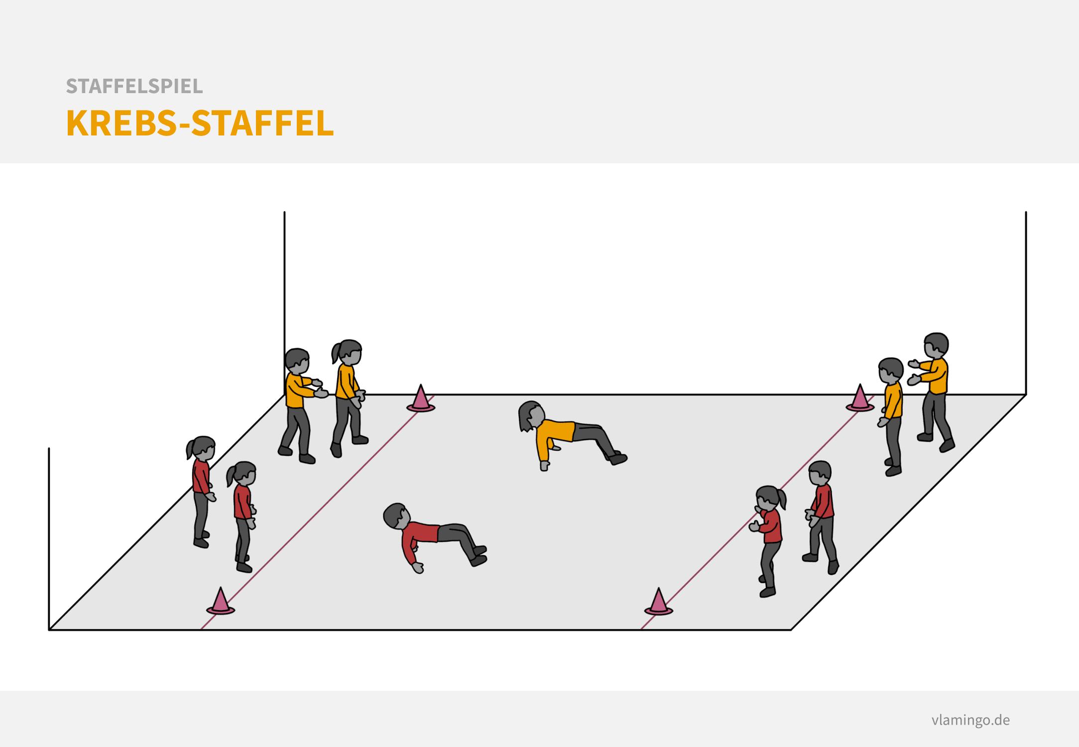 Staffelspiel - Krebs-Staffel