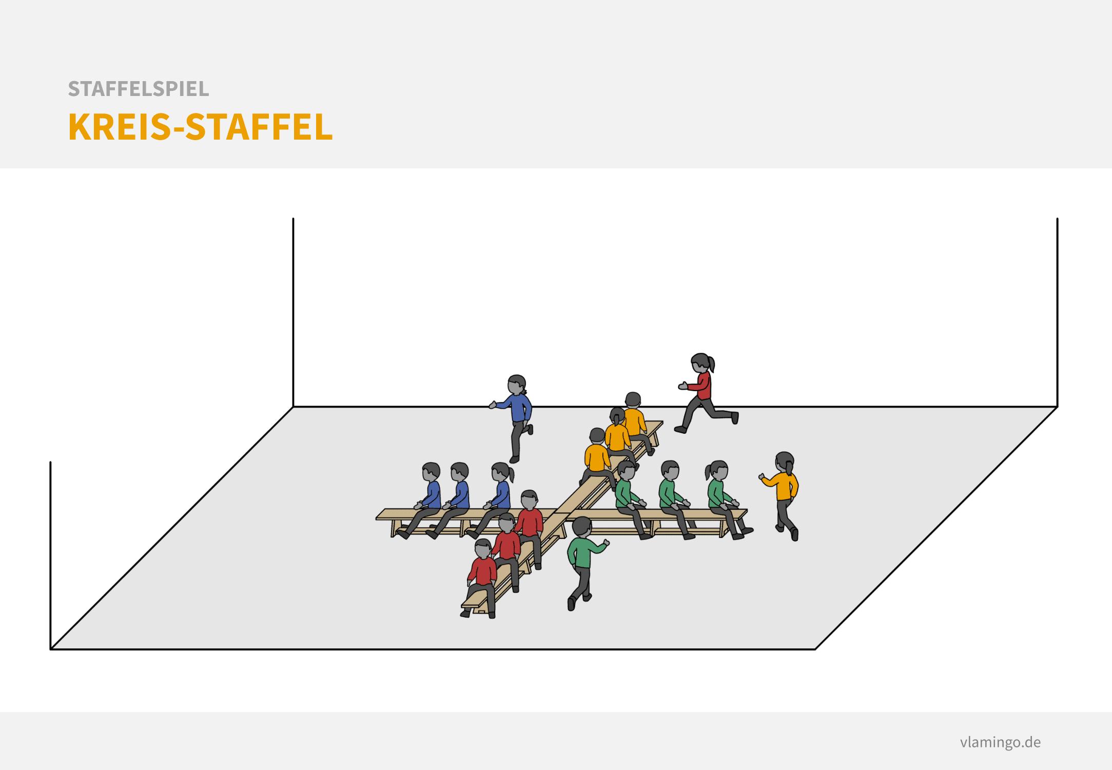Staffelspiel - Kreis-Staffel