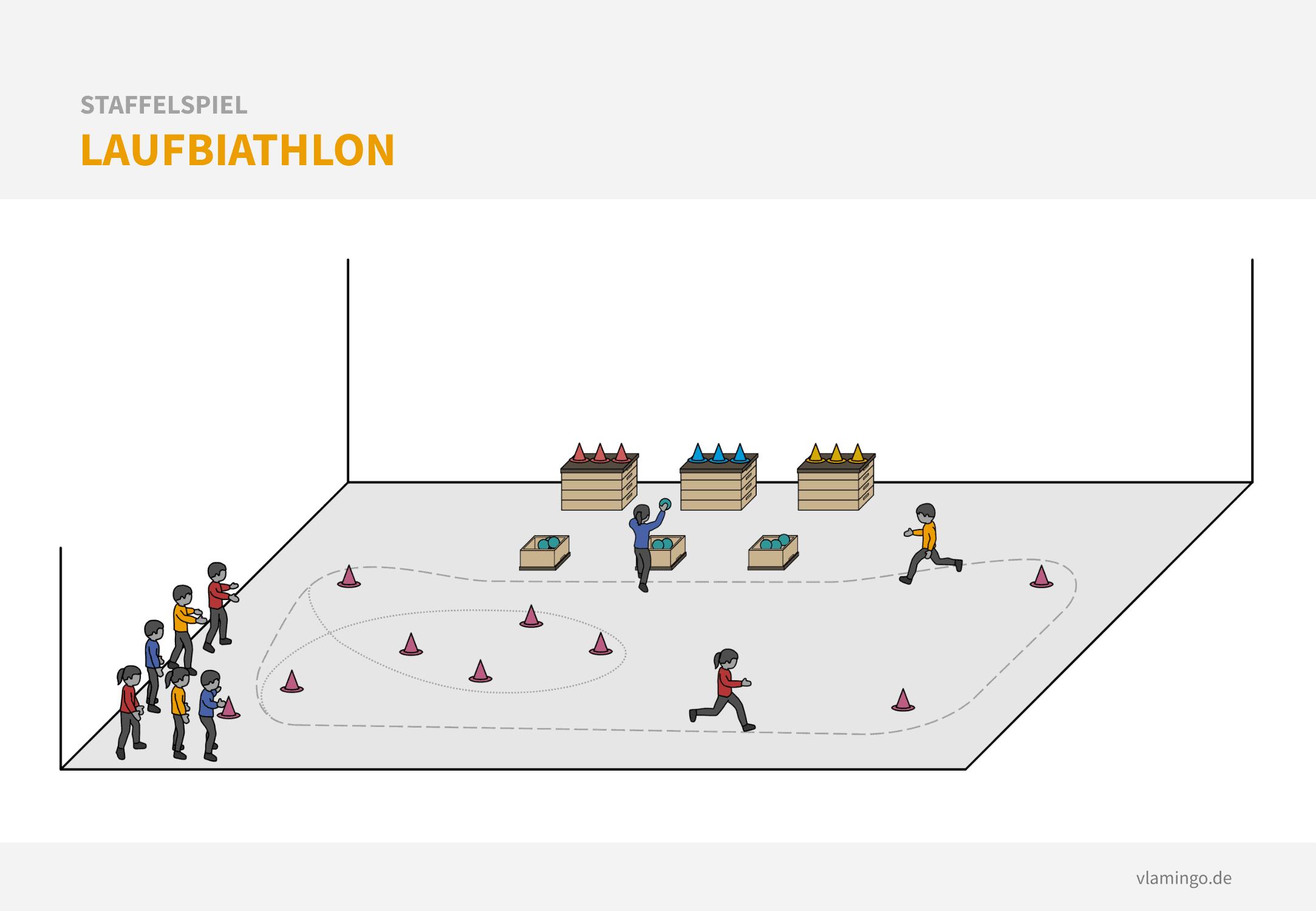 Staffelspiel - Laufbiathlon