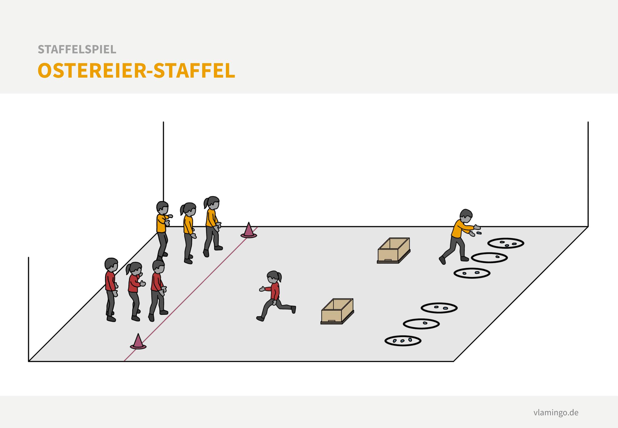 Staffelspiel - Ostereier-Staffel