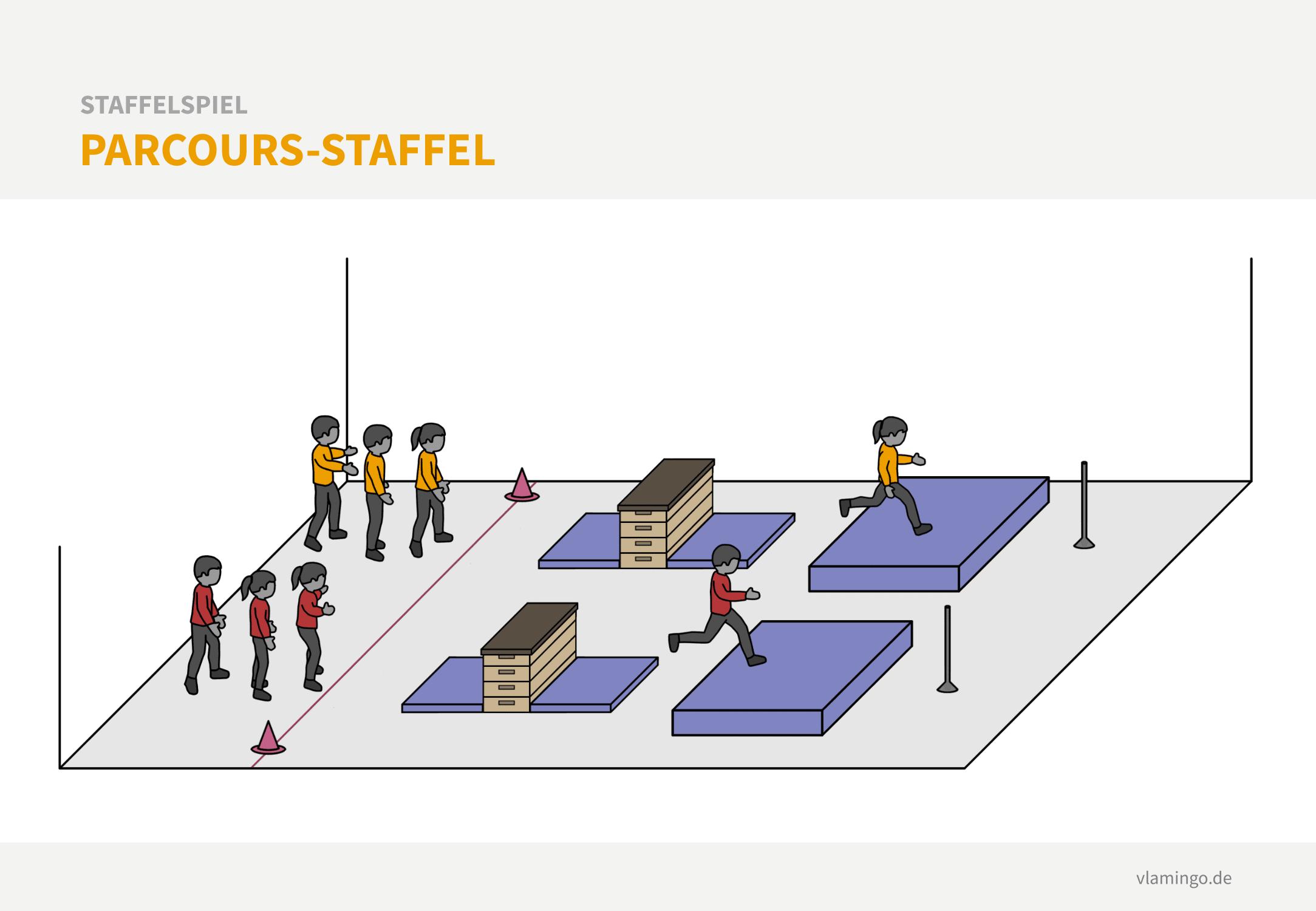 Staffelspiel - Parcours-Staffel
