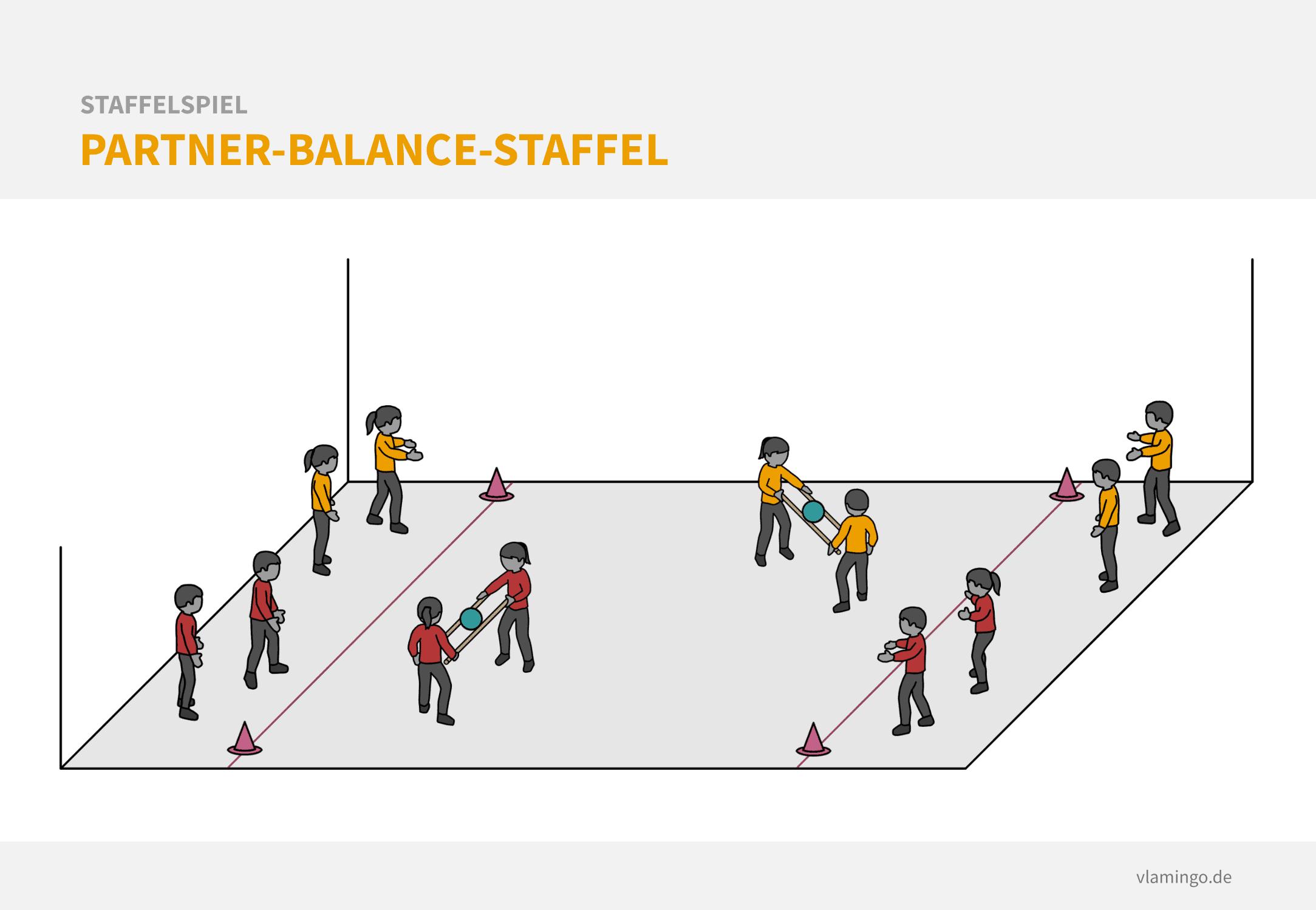 Staffelspiel - Partner-Balance-Staffel