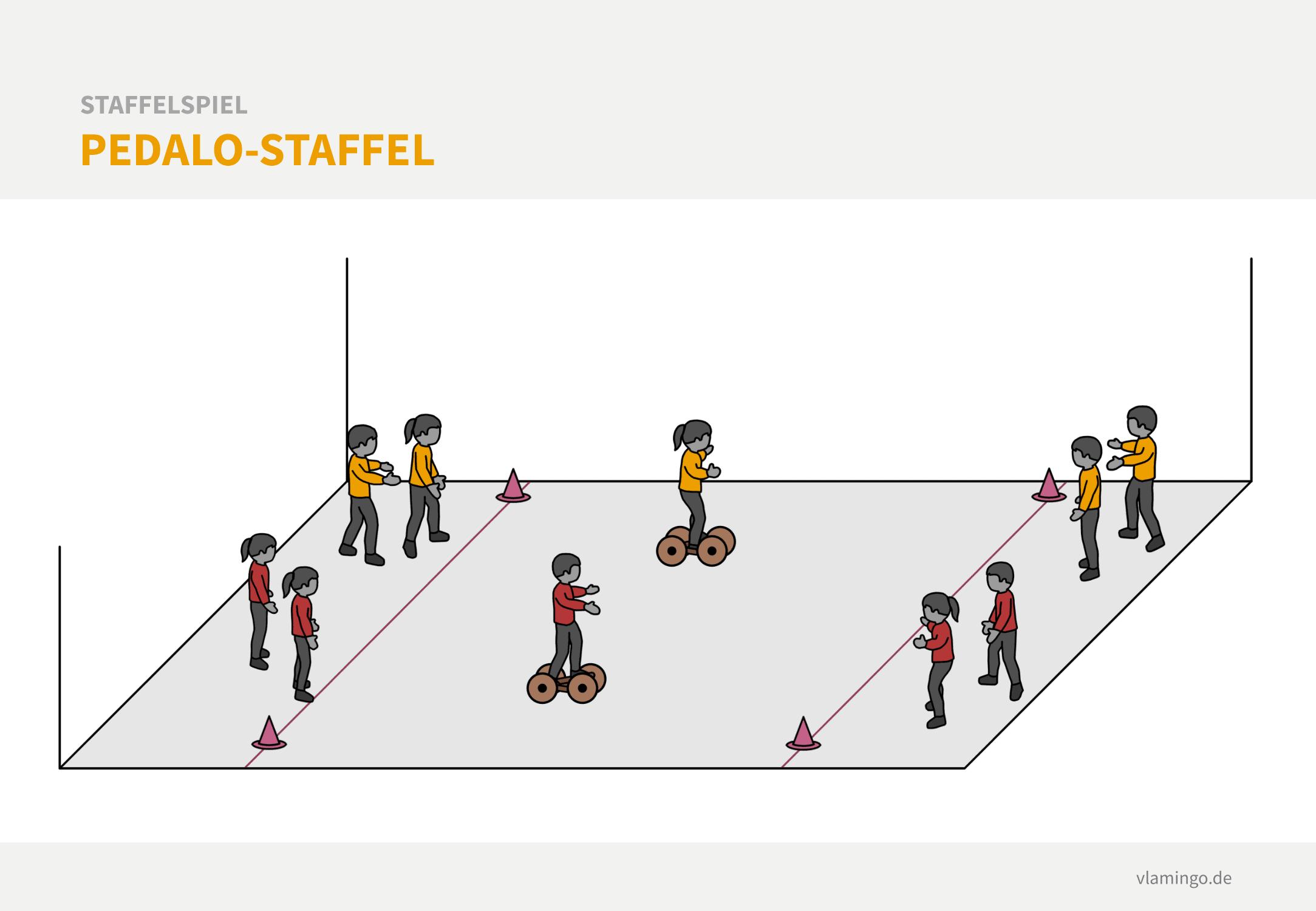 Staffelspiel - Pedalo-Staffel
