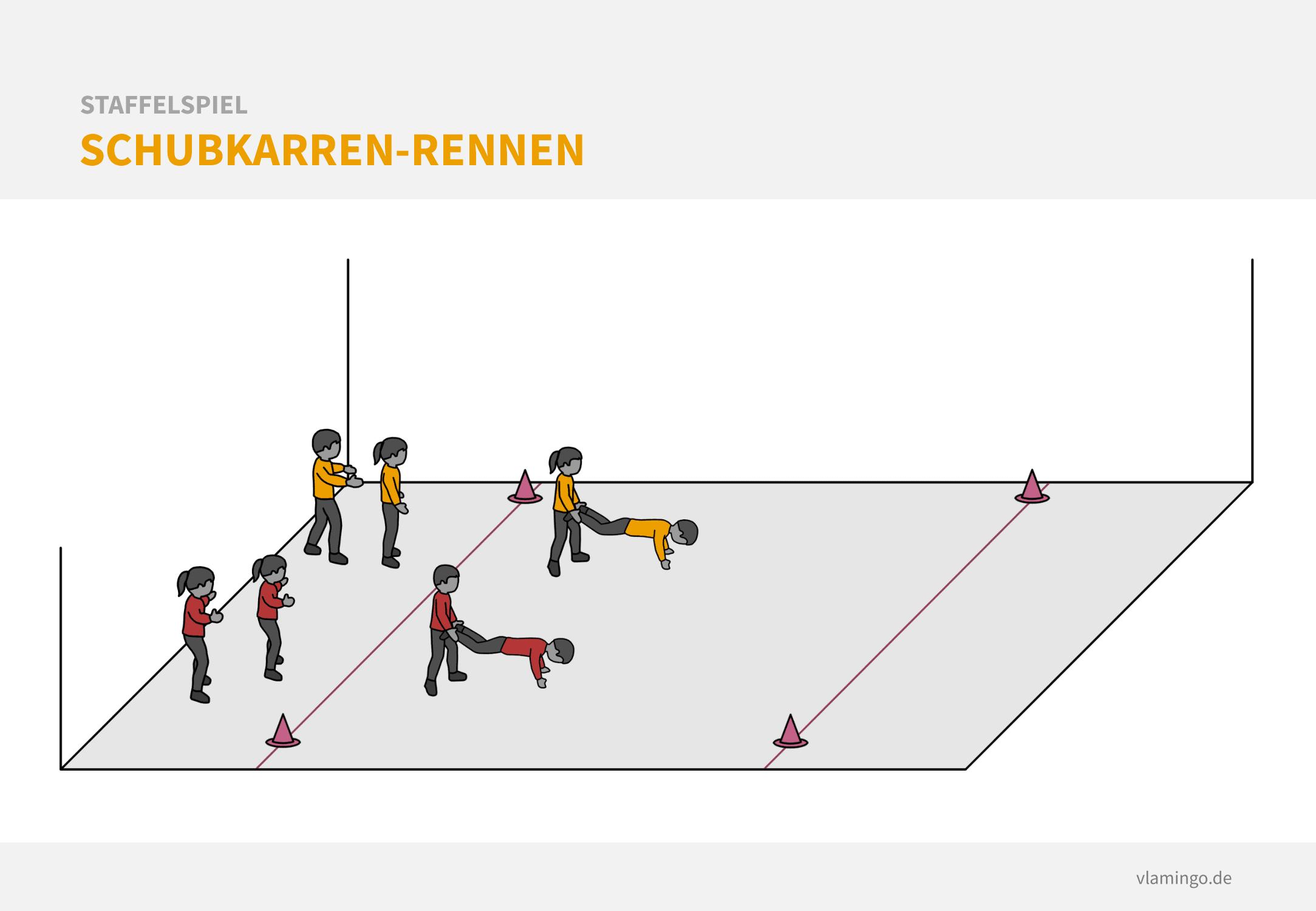 Staffelspiel - Schukarren-Rennen