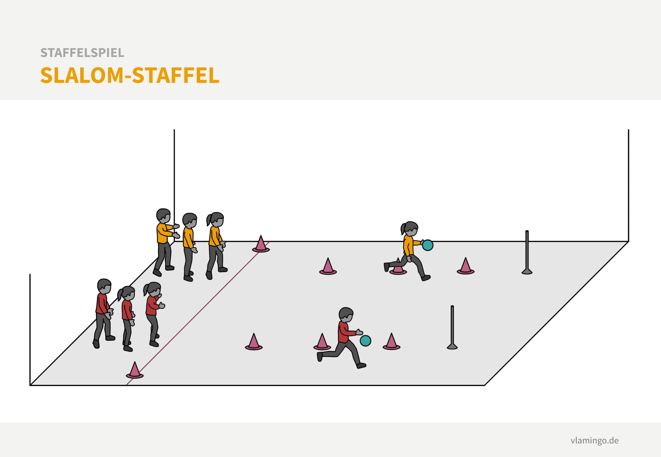 Staffelspiel - Slalom-Staffel
