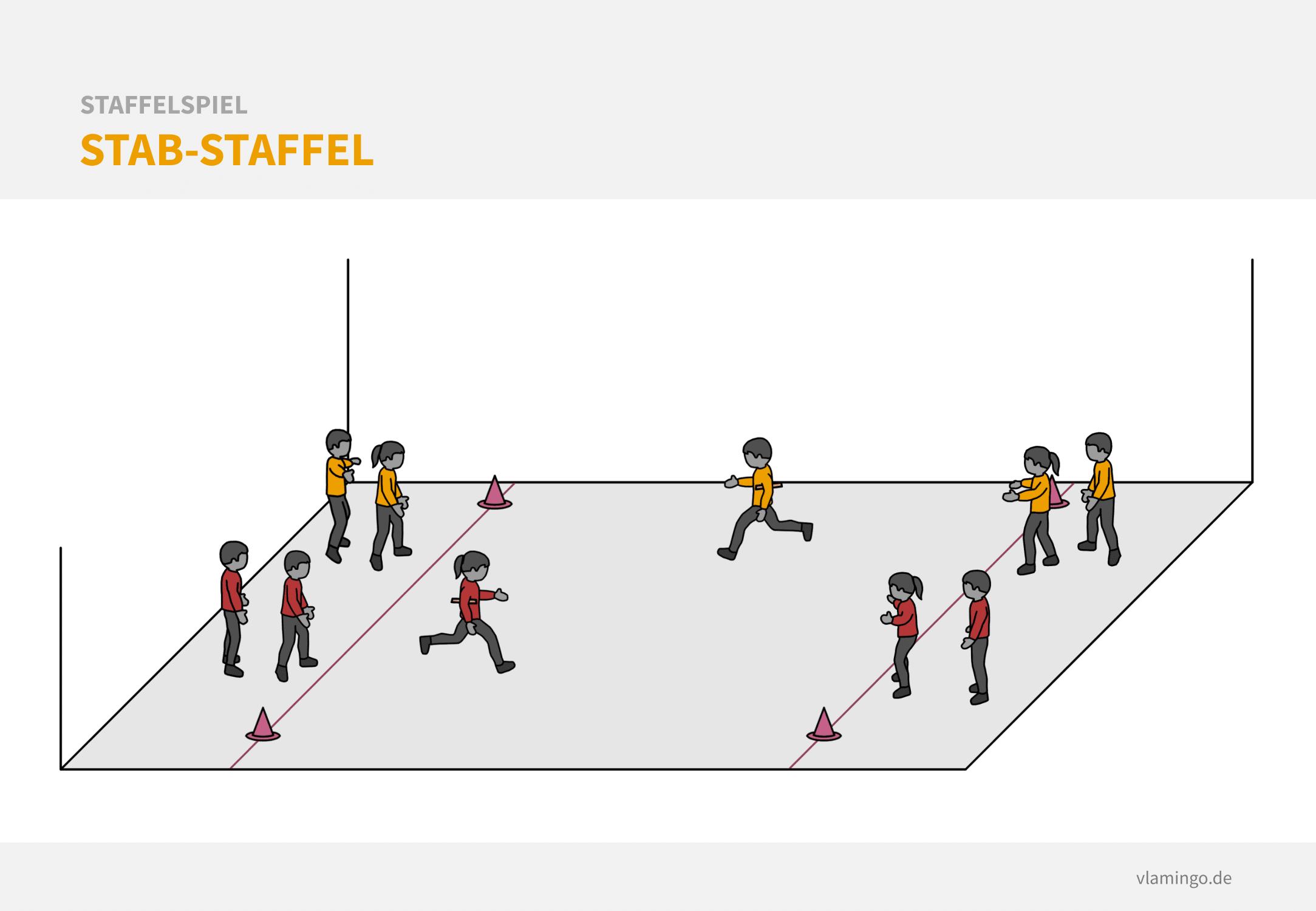 Staffelspiel - Stab-Staffel