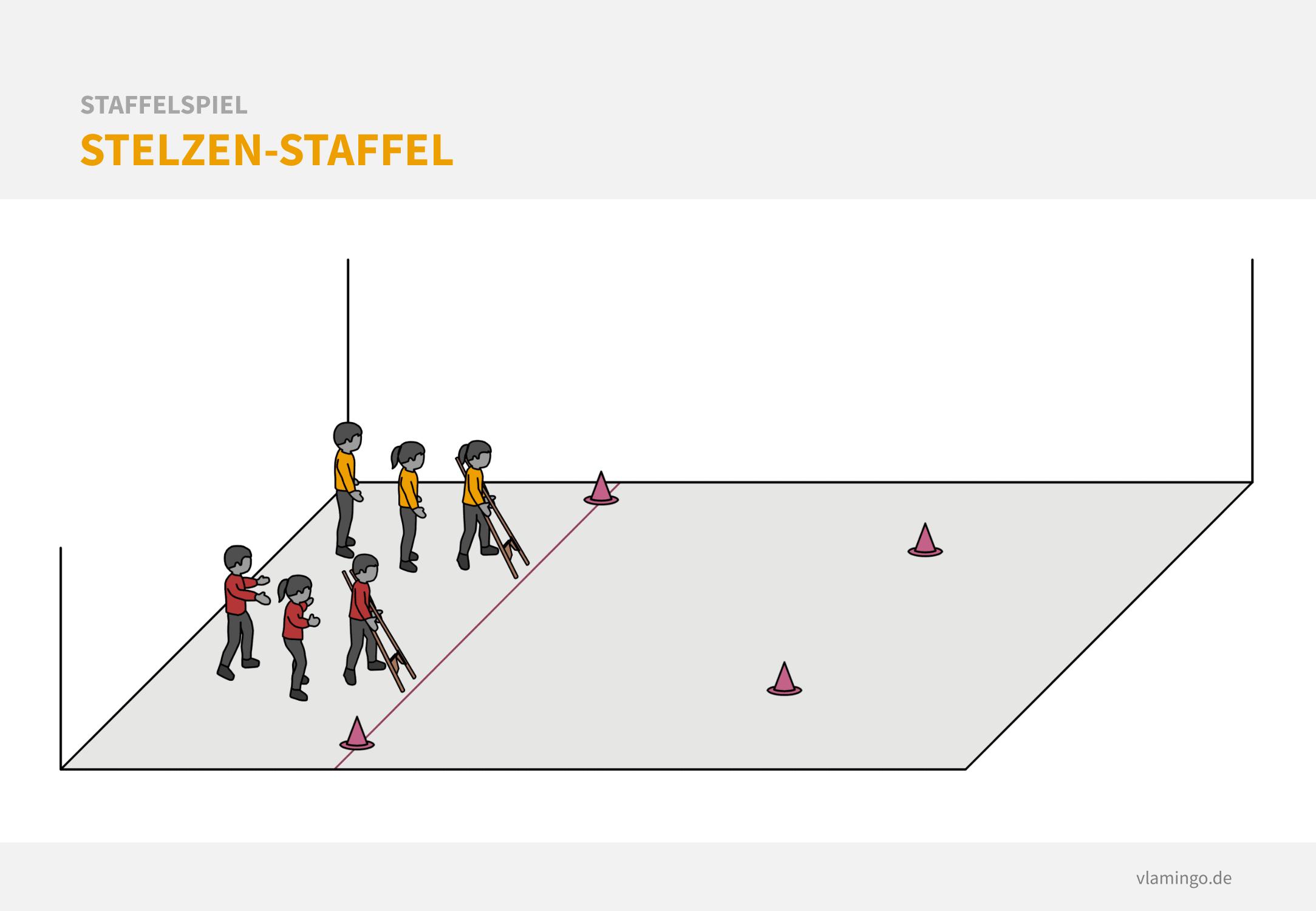 Staffelspiel - Stelzen-Staffel