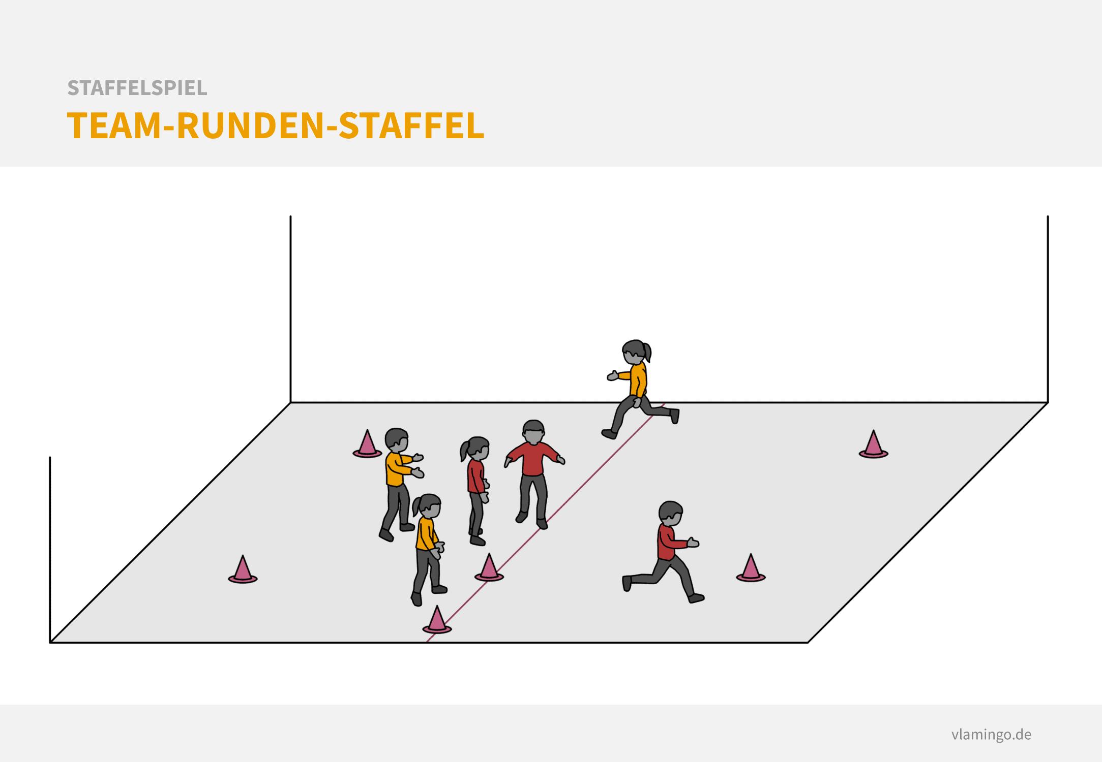 Staffelspiel - Team-Runden-Staffel