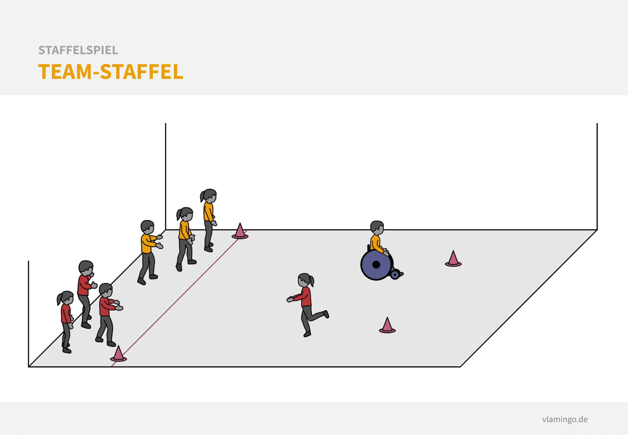 Staffelspiel - Team-Staffel