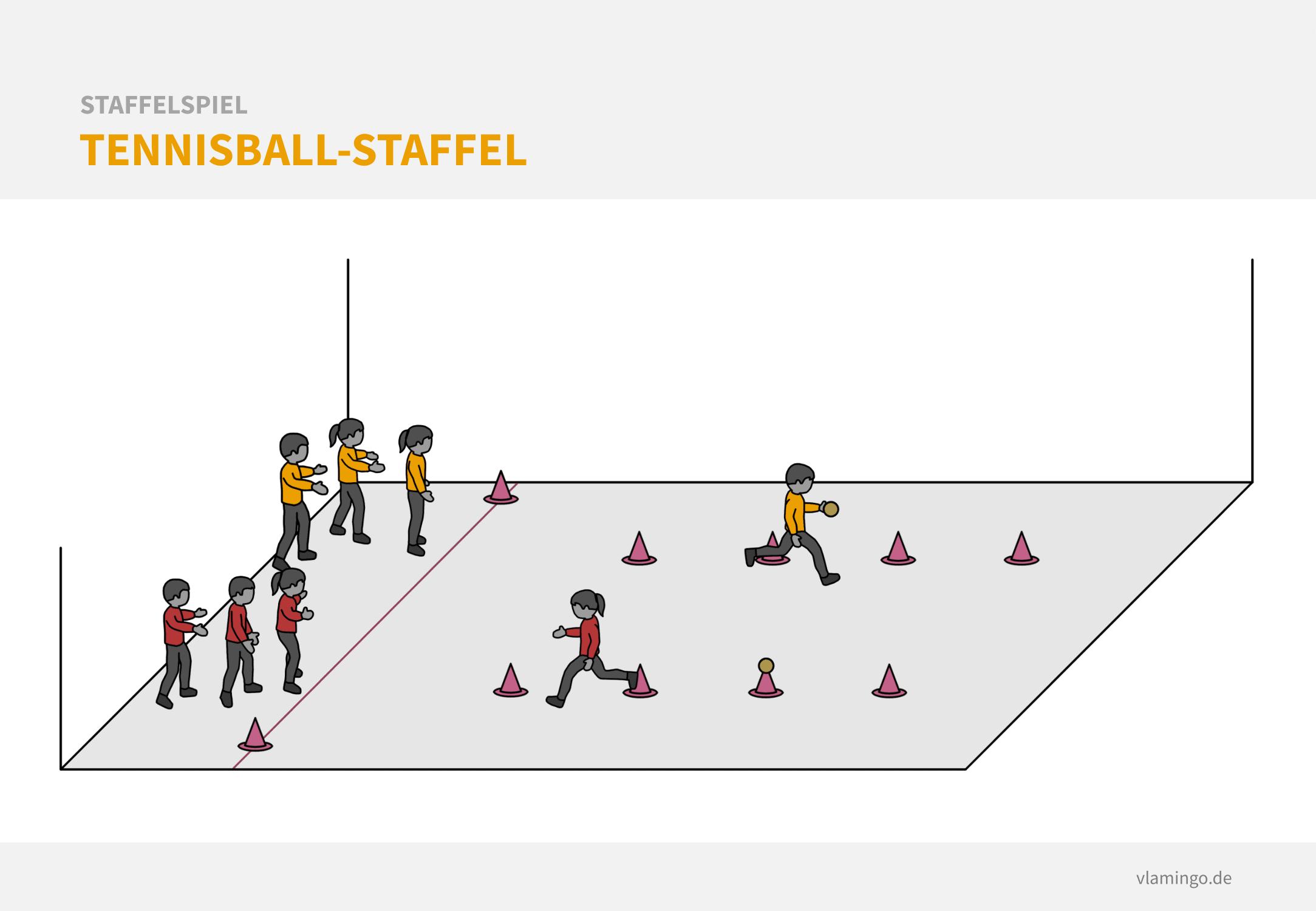 Staffelspiel - Tennisball-Staffel