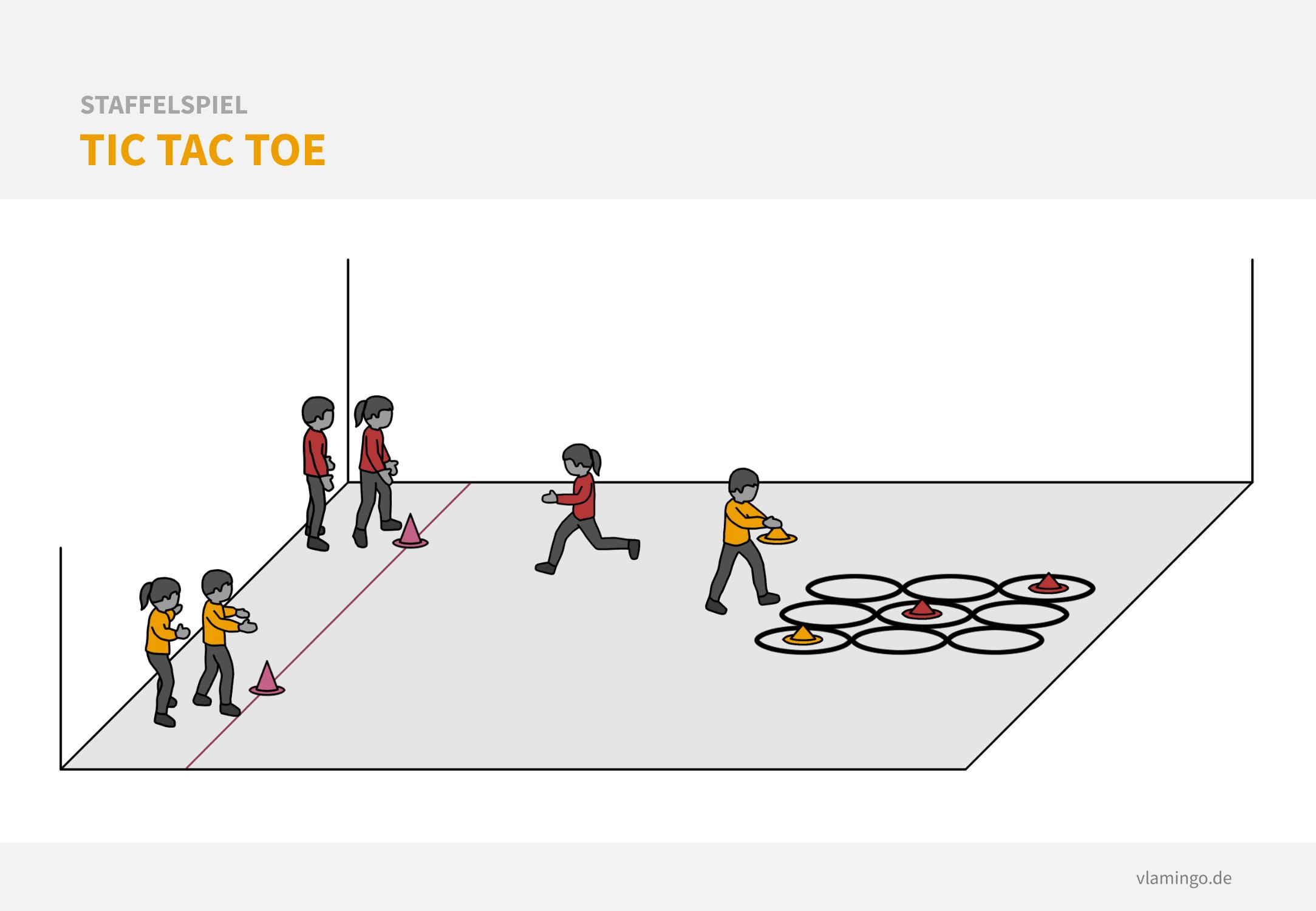 Staffelspiel - Tic Tac Toe