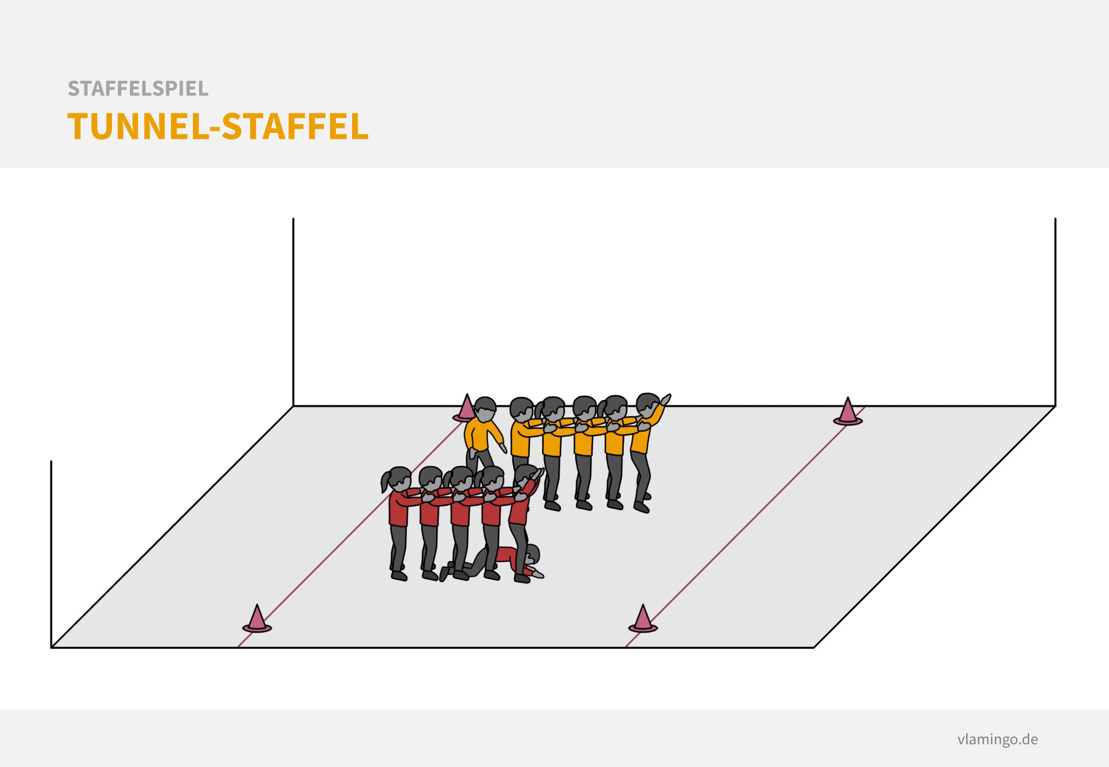 Staffelspiel - Tunnel-Staffel