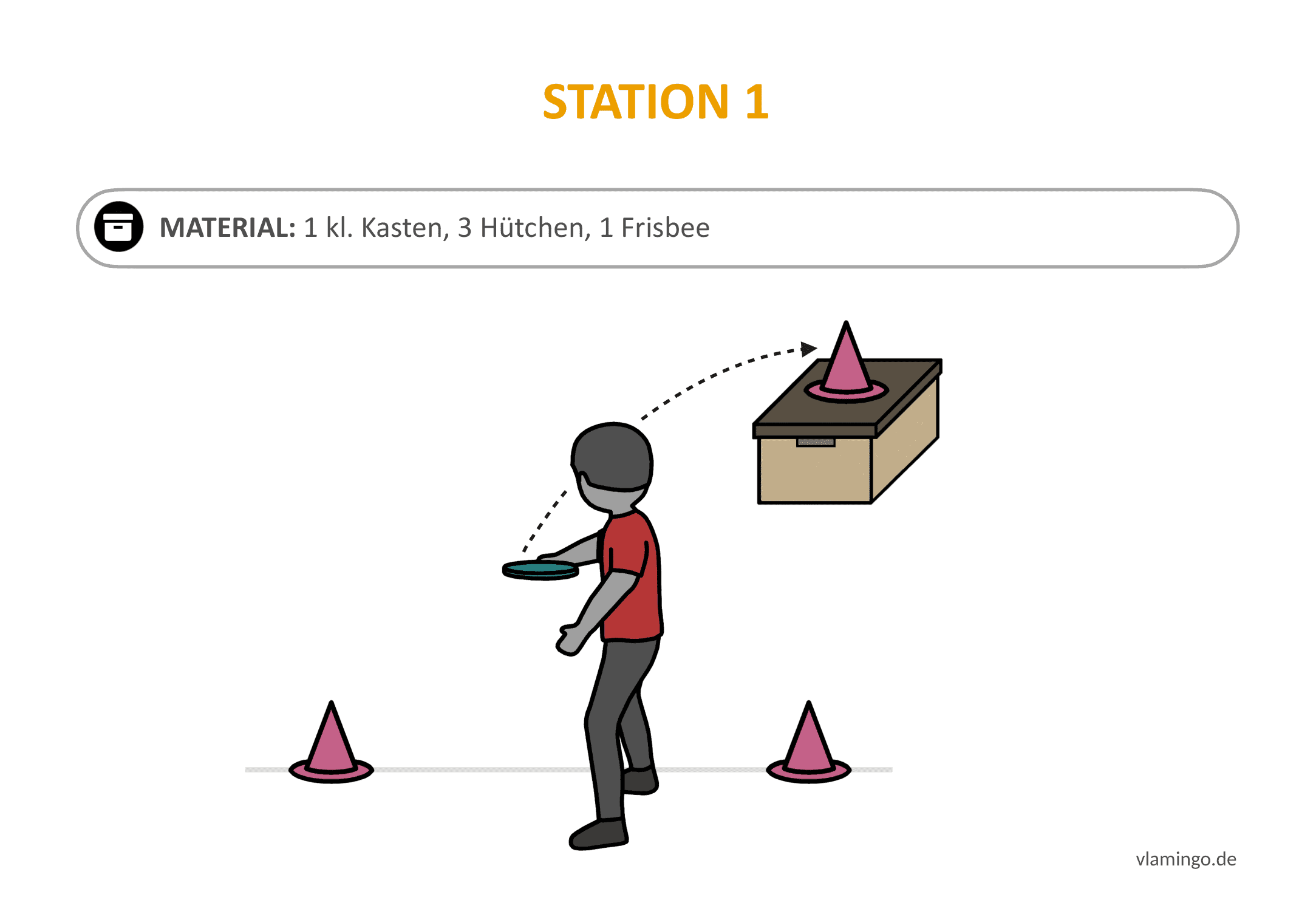 Frisbeegolf (Disc-Golf) - Station 1